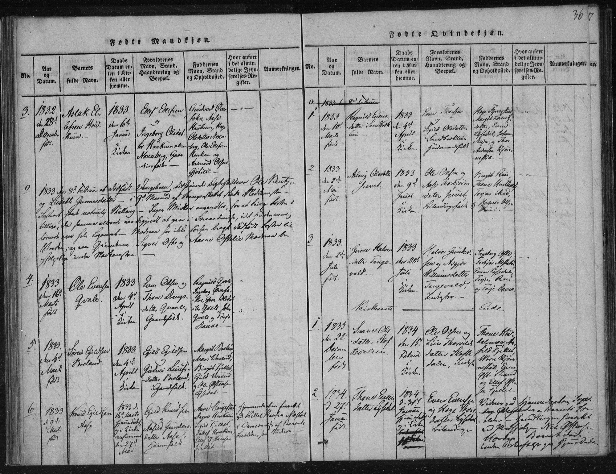 SAKO, Lårdal kirkebøker, F/Fc/L0001: Ministerialbok nr. III 1, 1815-1860, s. 36