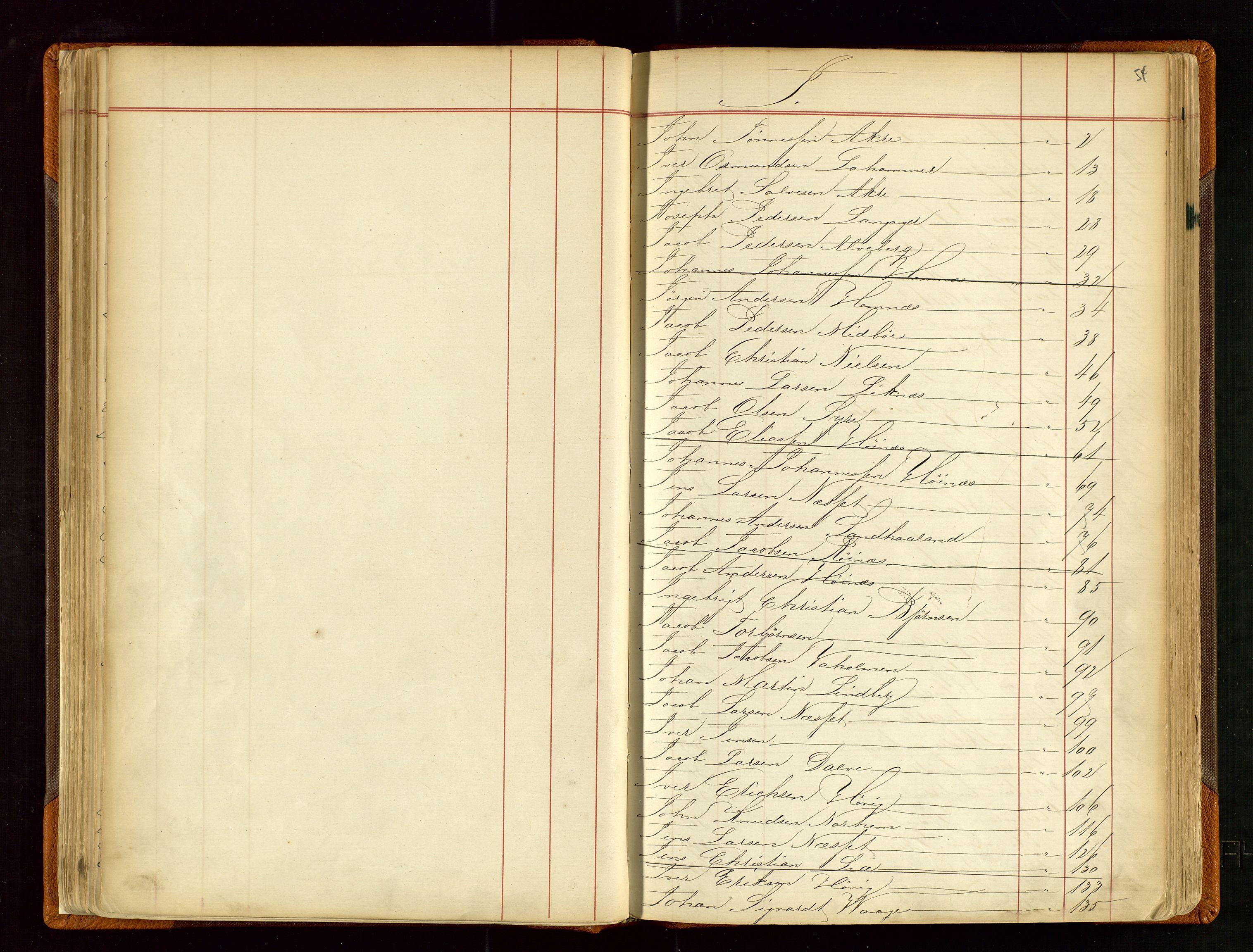 SAST, Haugesund sjømannskontor, F/Fb/Fba/L0001: Navneregister med henvisning til rullenr (Fornavn) Skudenes krets, 1860-1948, s. 54
