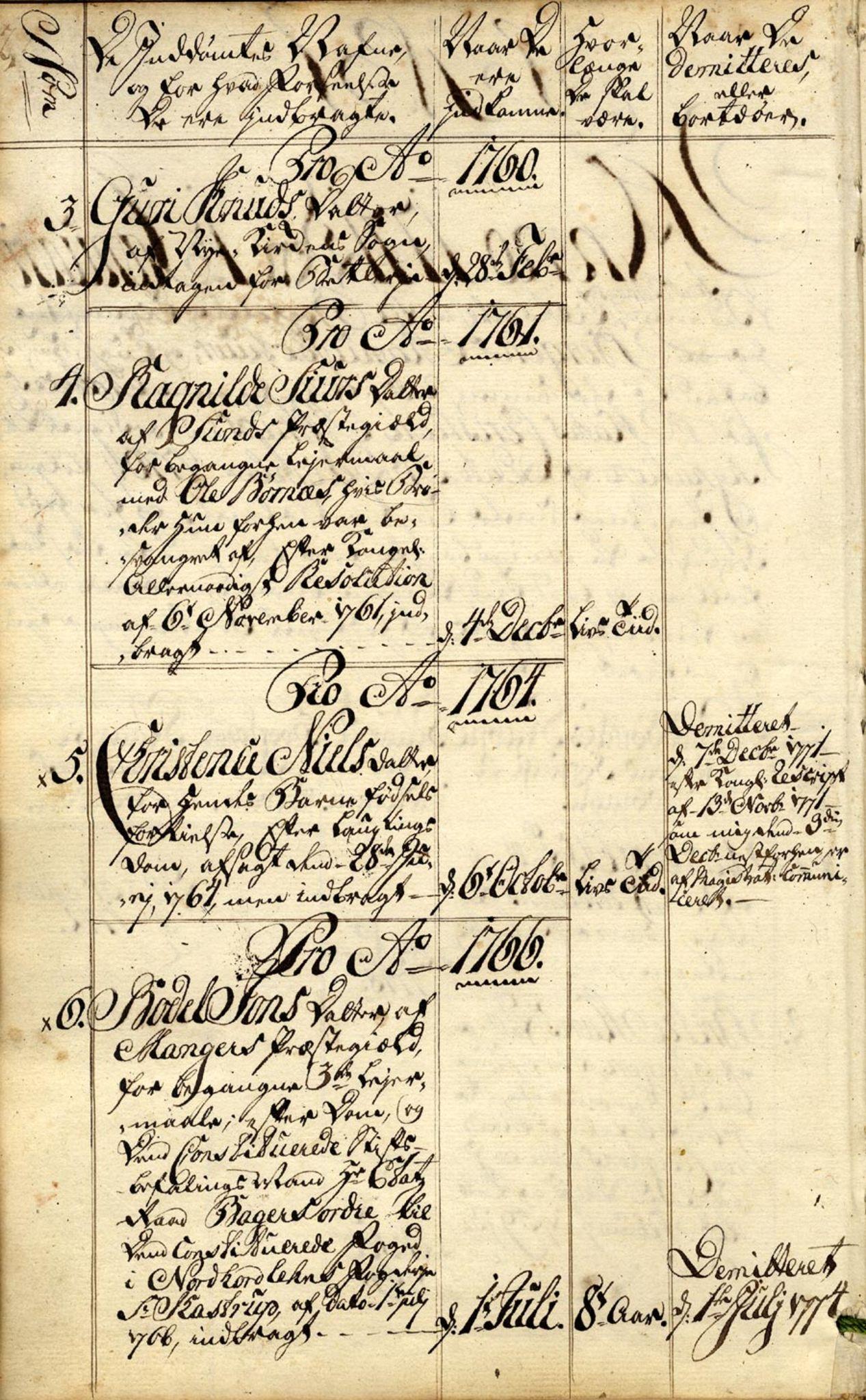 SAB, Bergen tukt- og manufakturhus, 1771-1776, s. 2
