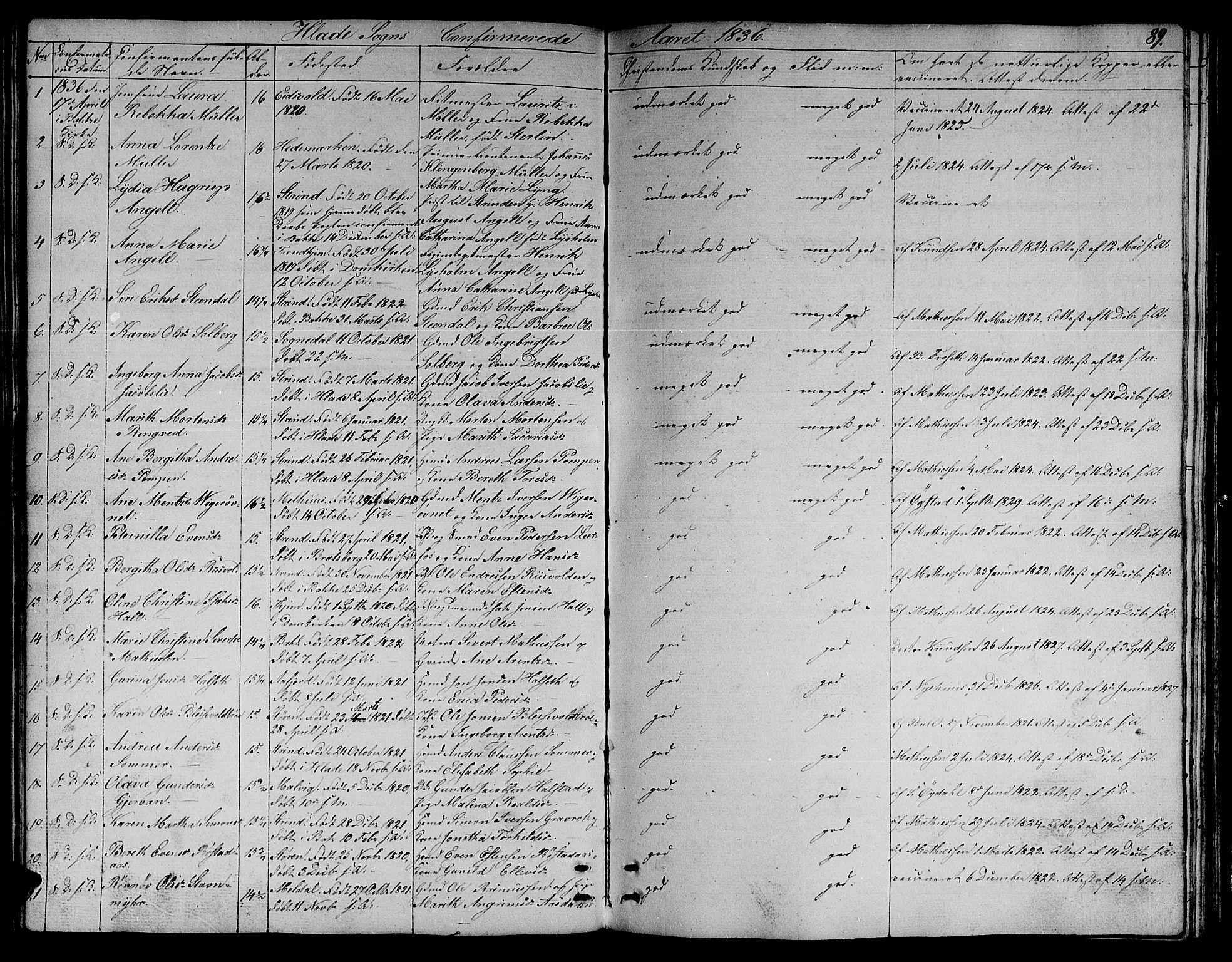 SAT, Ministerialprotokoller, klokkerbøker og fødselsregistre - Sør-Trøndelag, 606/L0308: Klokkerbok nr. 606C04, 1829-1840, s. 89