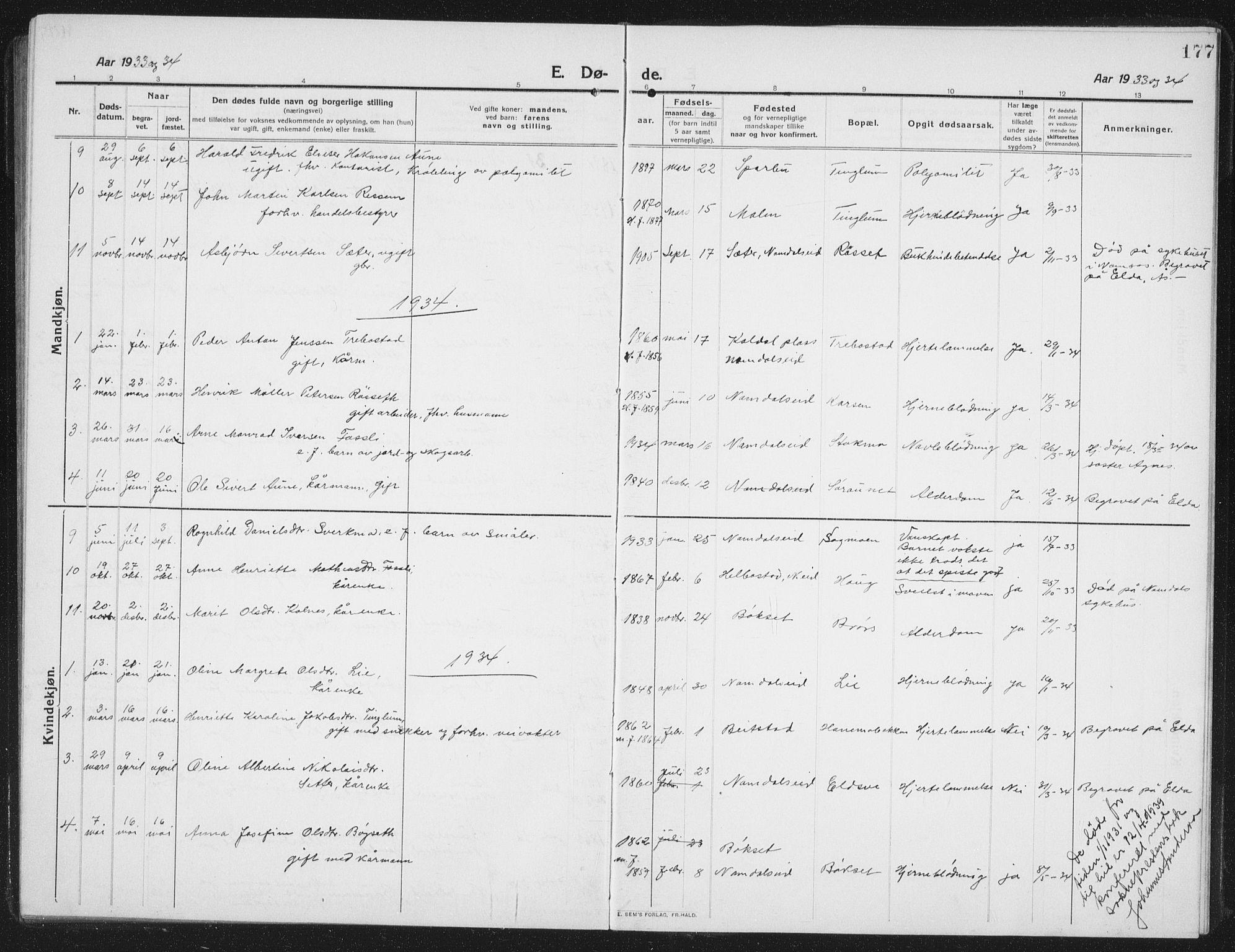 SAT, Ministerialprotokoller, klokkerbøker og fødselsregistre - Nord-Trøndelag, 742/L0413: Klokkerbok nr. 742C04, 1911-1938, s. 177