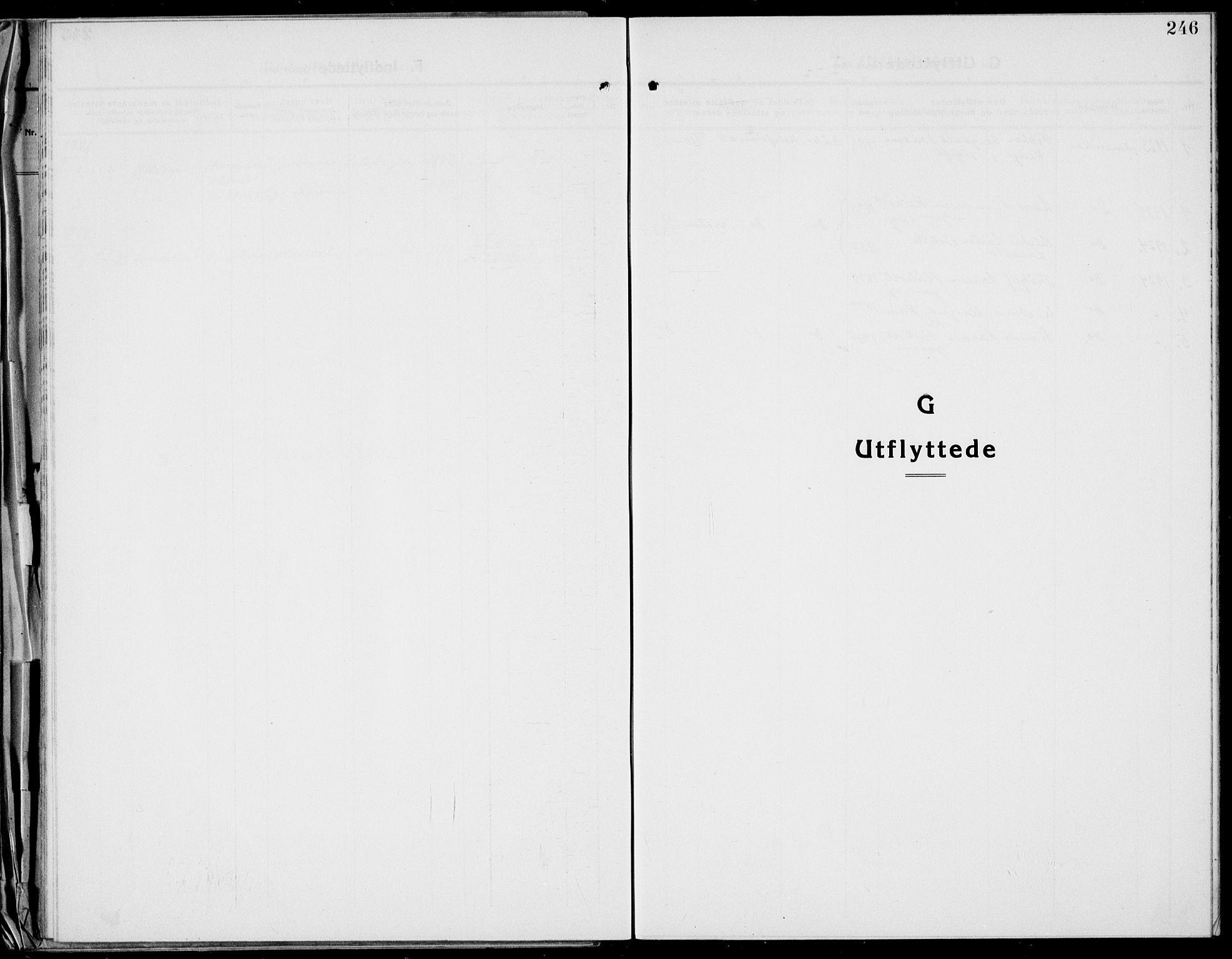 SAKO, Bamble kirkebøker, G/Ga/L0011: Klokkerbok nr. I 11, 1920-1935, s. 246