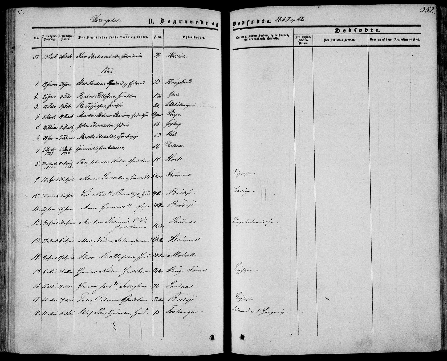 SAKO, Drangedal kirkebøker, F/Fa/L0008: Ministerialbok nr. 8, 1857-1871, s. 352