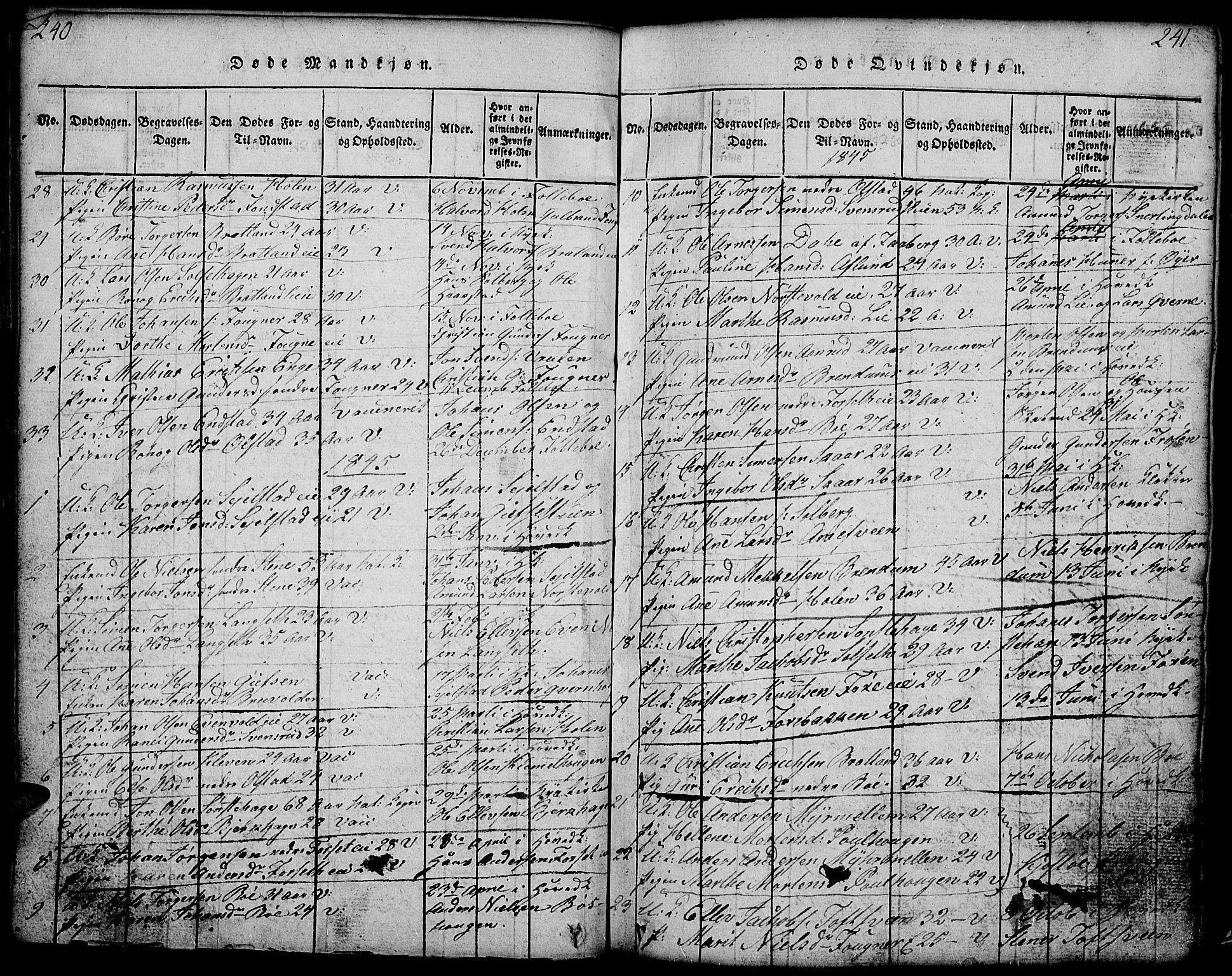 SAH, Gausdal prestekontor, Klokkerbok nr. 1, 1817-1848, s. 240-241