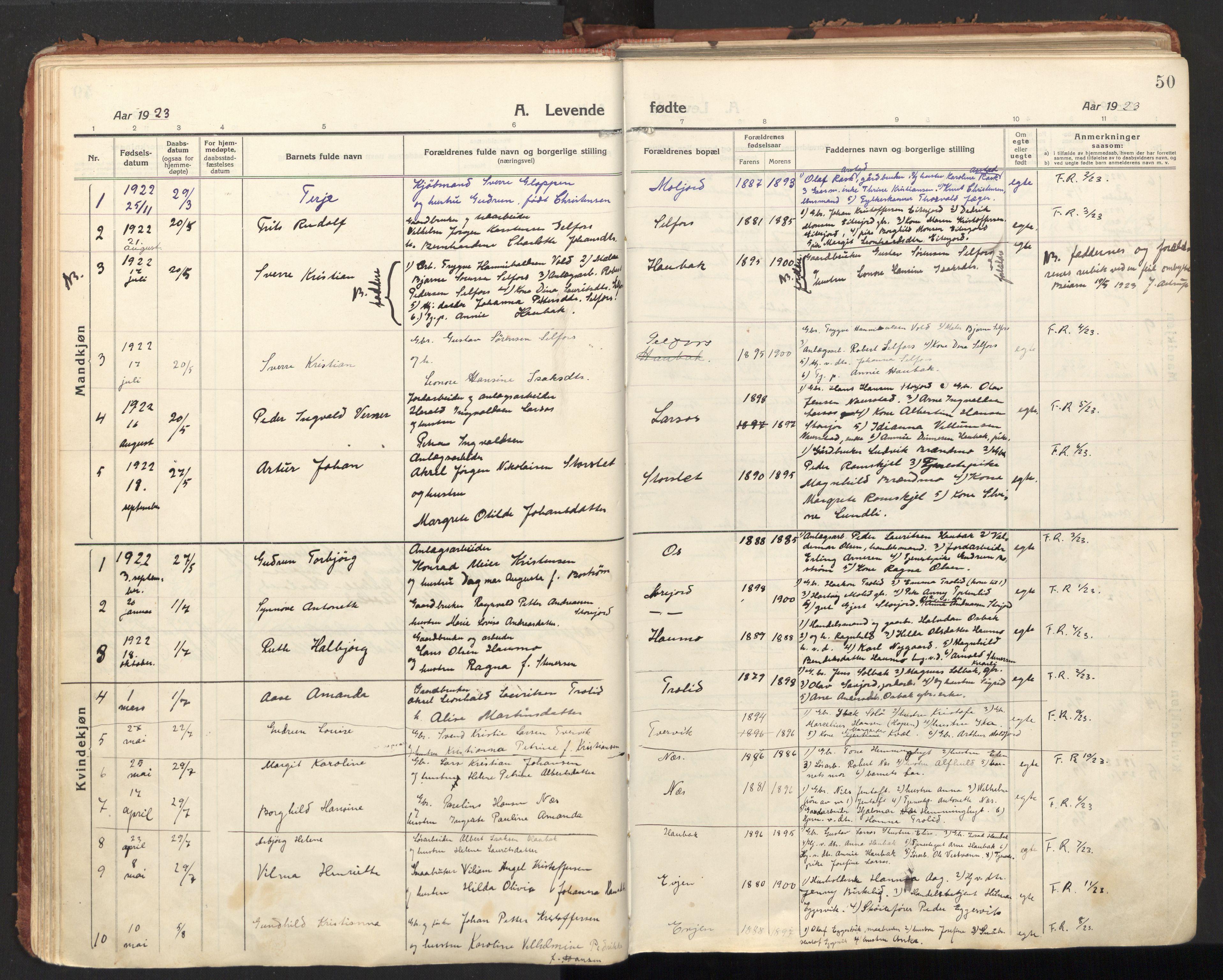 SAT, Ministerialprotokoller, klokkerbøker og fødselsregistre - Nordland, 846/L0650: Ministerialbok nr. 846A08, 1916-1935, s. 50