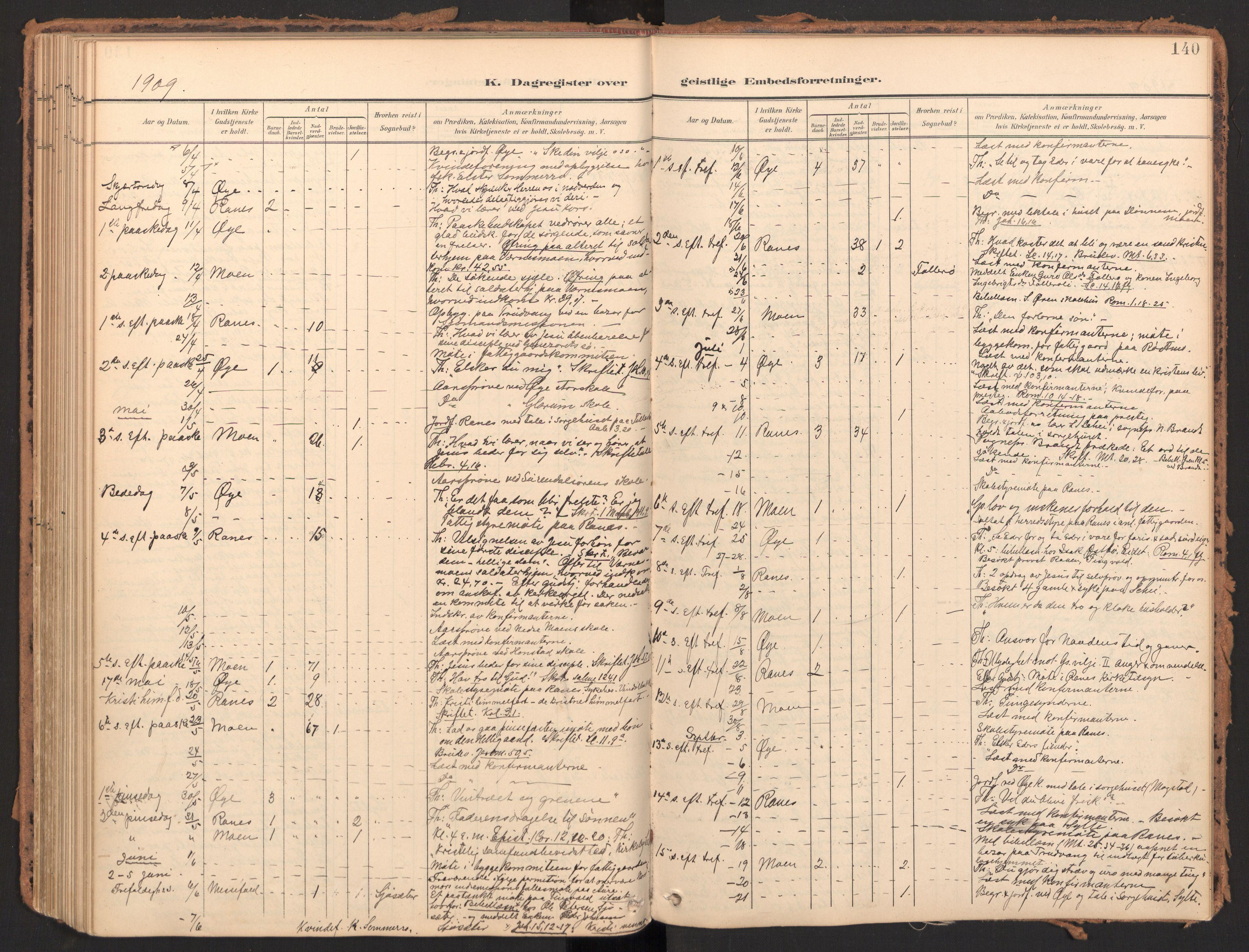 SAT, Ministerialprotokoller, klokkerbøker og fødselsregistre - Møre og Romsdal, 595/L1048: Ministerialbok nr. 595A10, 1900-1917, s. 140