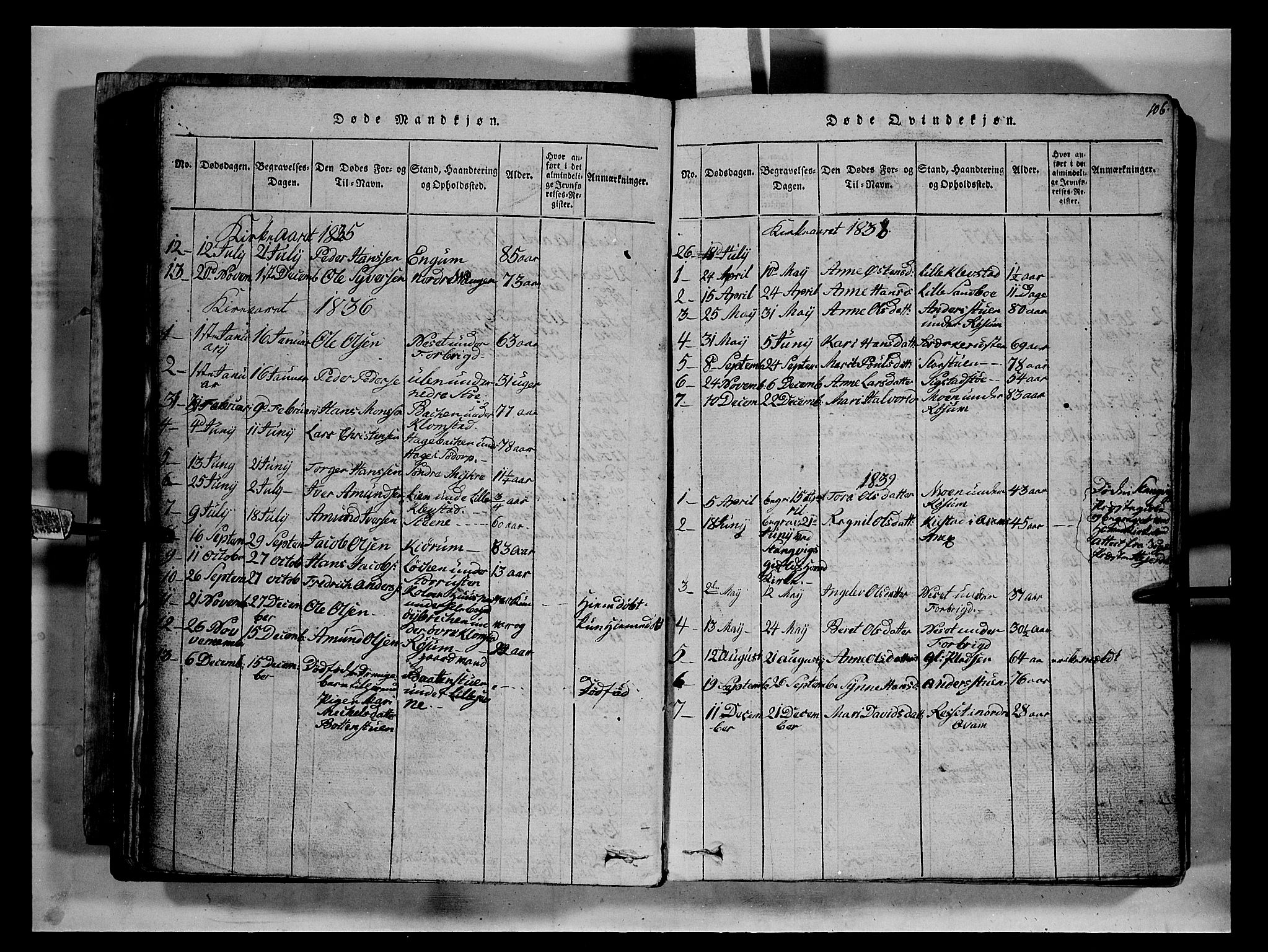 SAH, Fron prestekontor, H/Ha/Hab/L0002: Klokkerbok nr. 2, 1816-1850, s. 106