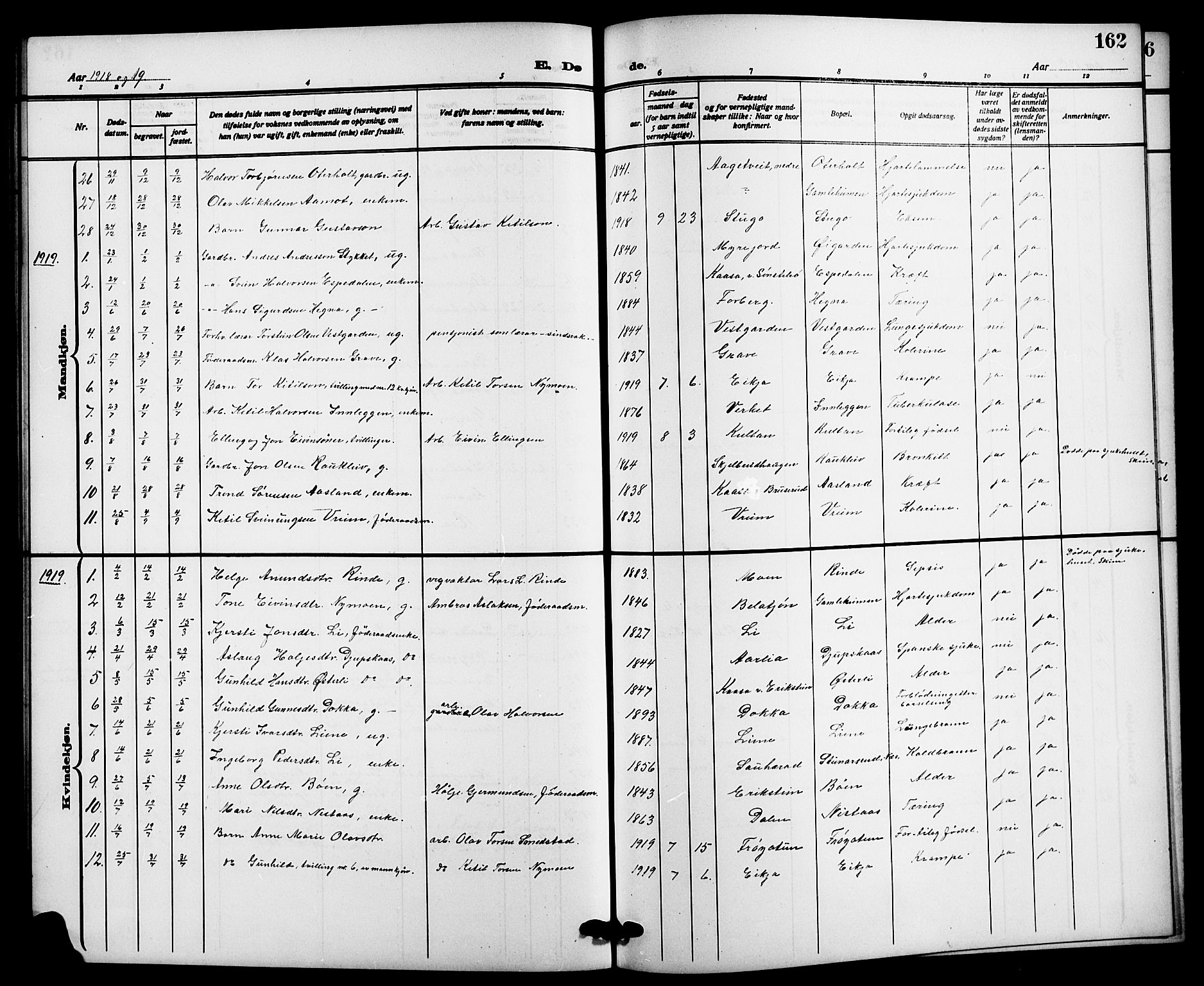SAKO, Bø kirkebøker, G/Ga/L0007: Klokkerbok nr. 7, 1909-1924, s. 162