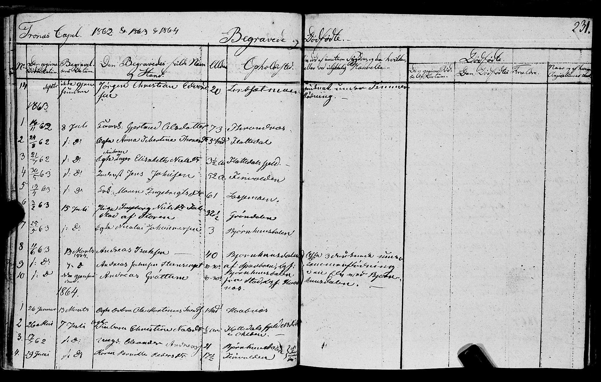 SAT, Ministerialprotokoller, klokkerbøker og fødselsregistre - Nord-Trøndelag, 762/L0538: Ministerialbok nr. 762A02 /2, 1833-1879, s. 231