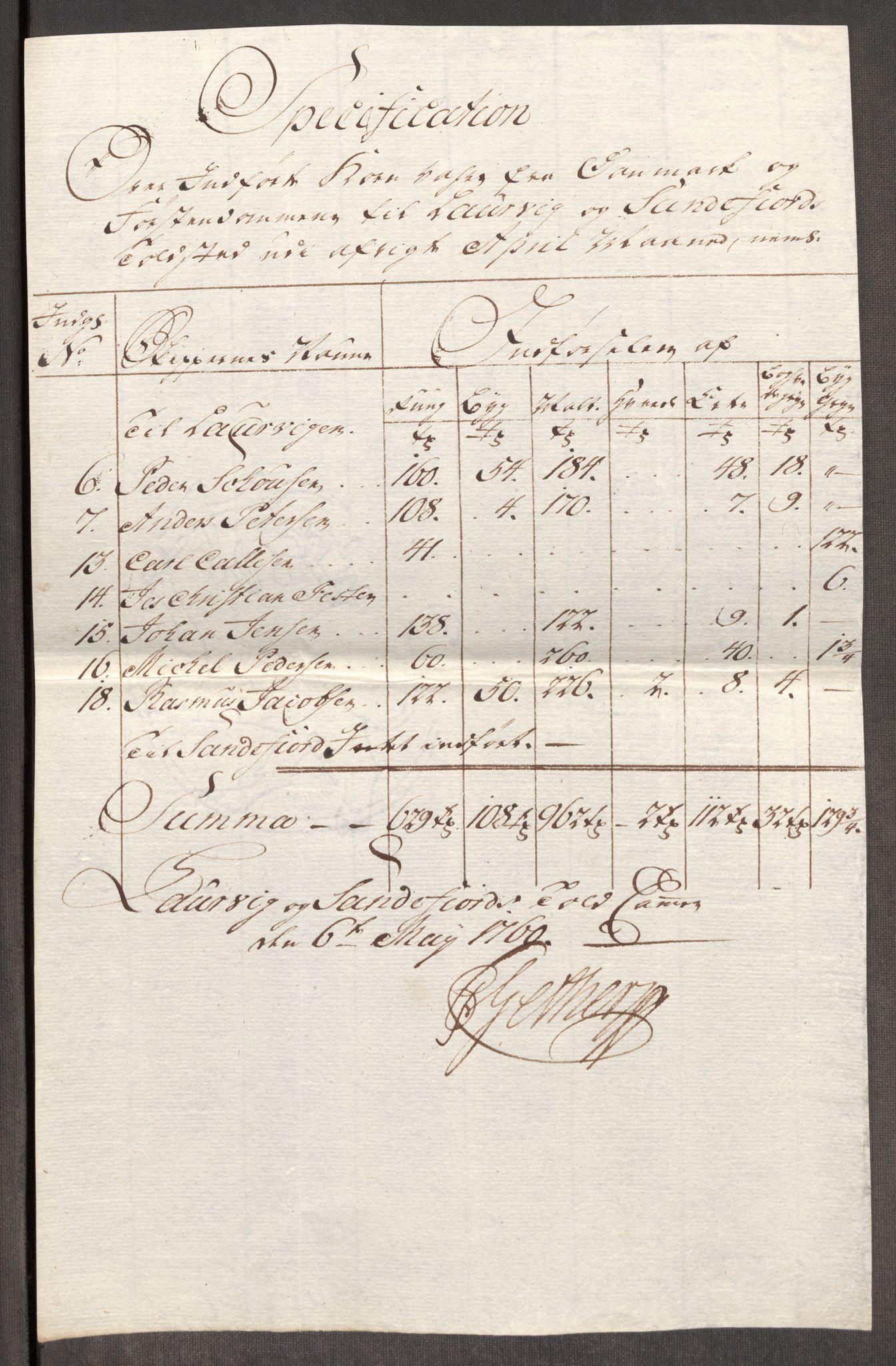 RA, Rentekammeret inntil 1814, Realistisk ordnet avdeling, Oe/L0006: [Ø1]: Priskuranter, 1758-1760, s. 799