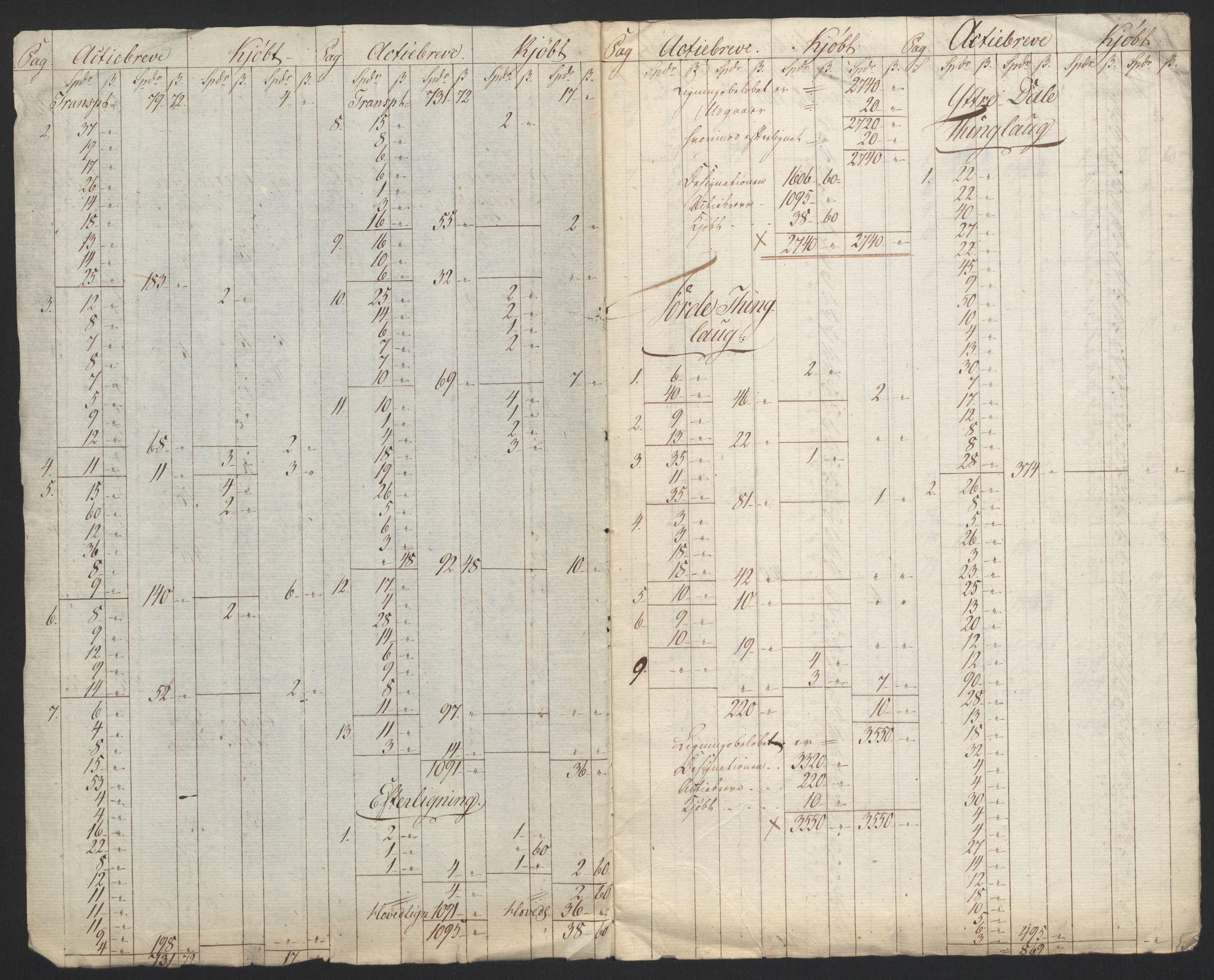 NOBA, Norges Bank/Sølvskatten 1816*, 1816-1828, s. 3