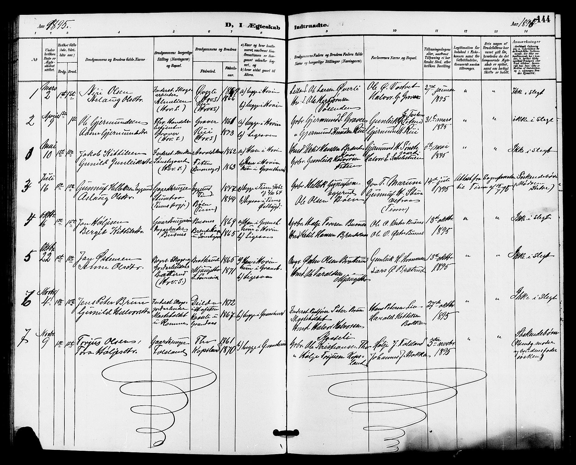 SAKO, Gransherad kirkebøker, G/Ga/L0003: Klokkerbok nr. I 3, 1887-1915, s. 144