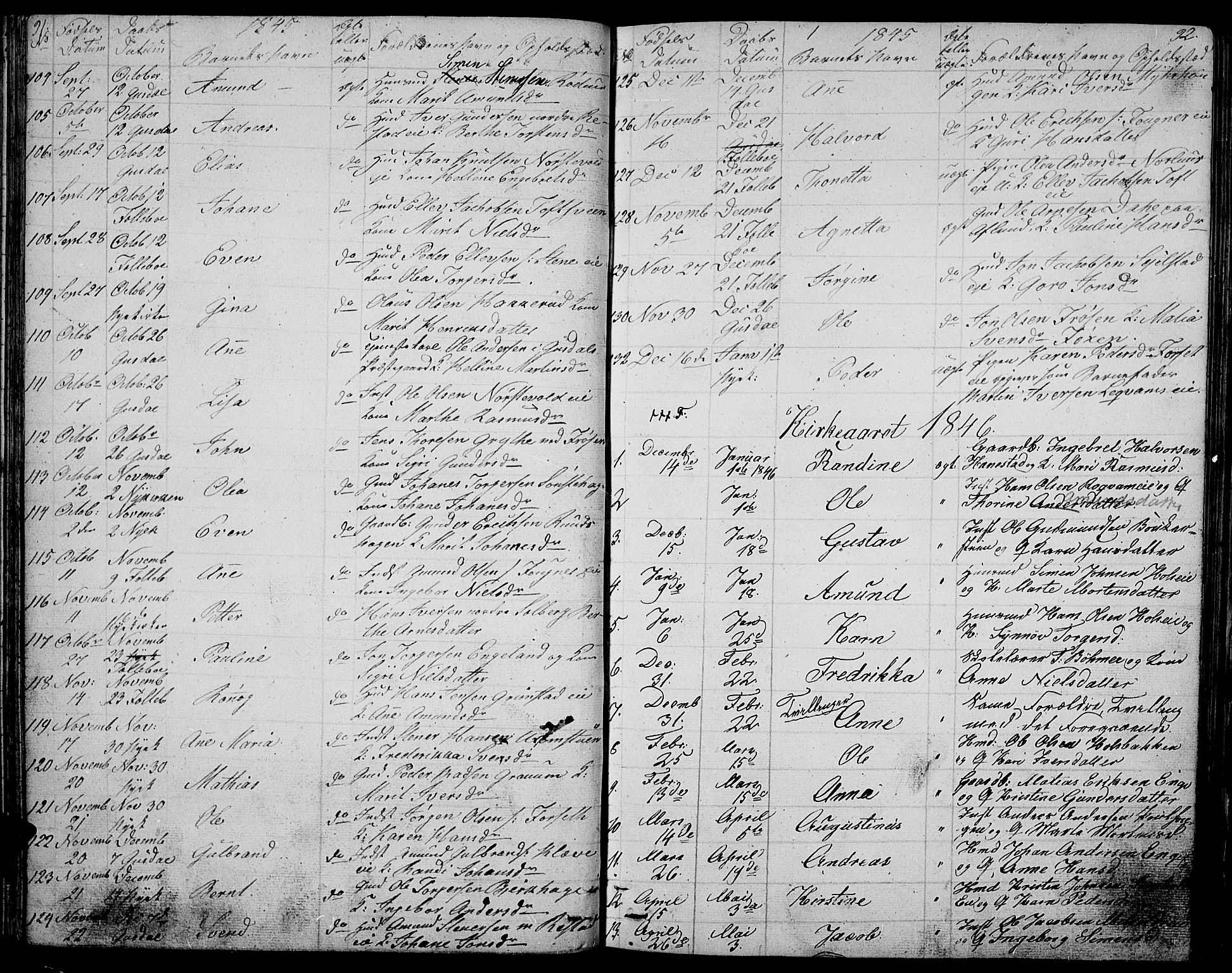 SAH, Gausdal prestekontor, Klokkerbok nr. 3, 1829-1864, s. 91-92
