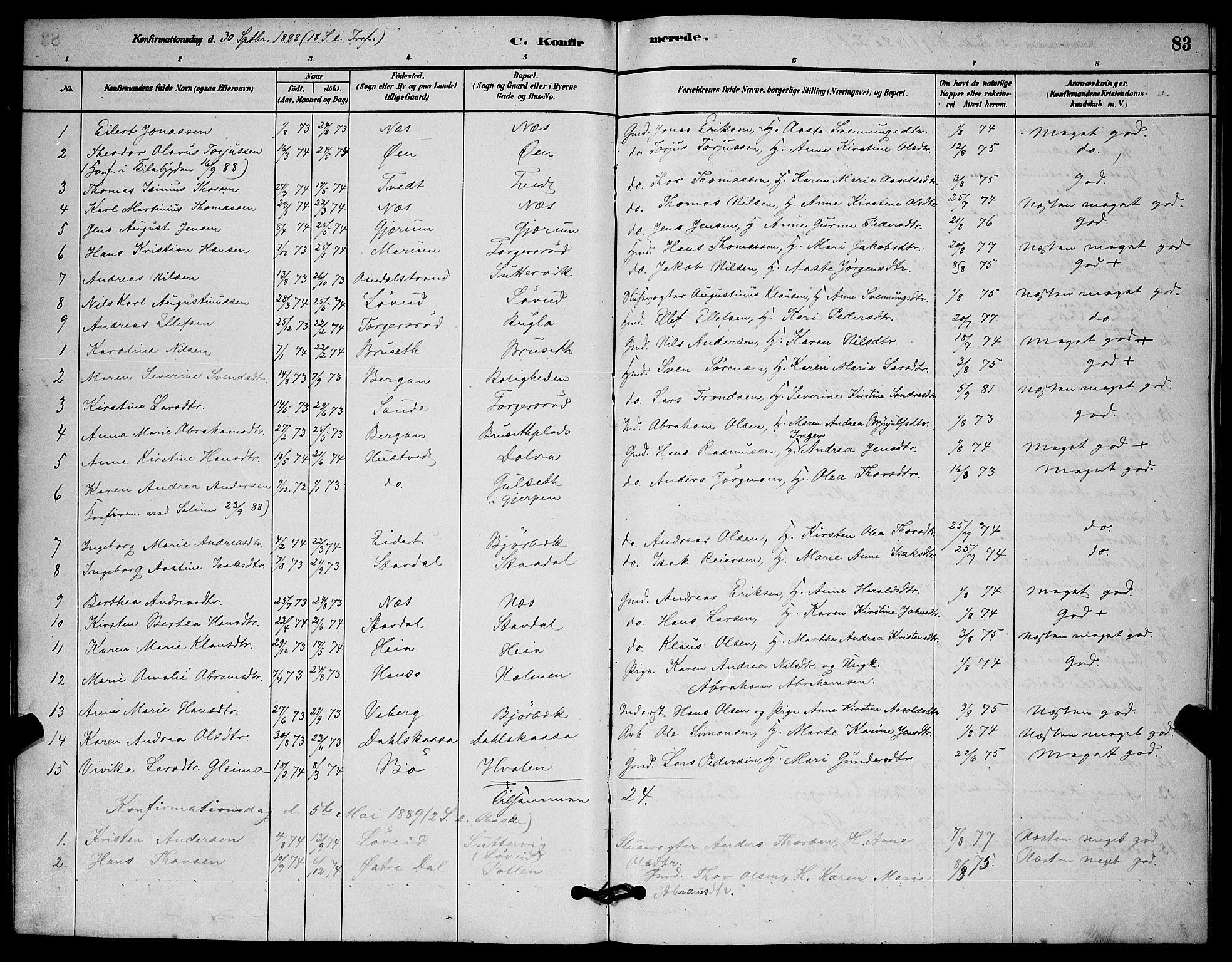 SAKO, Solum kirkebøker, G/Gb/L0003: Klokkerbok nr. II 3, 1880-1898, s. 83