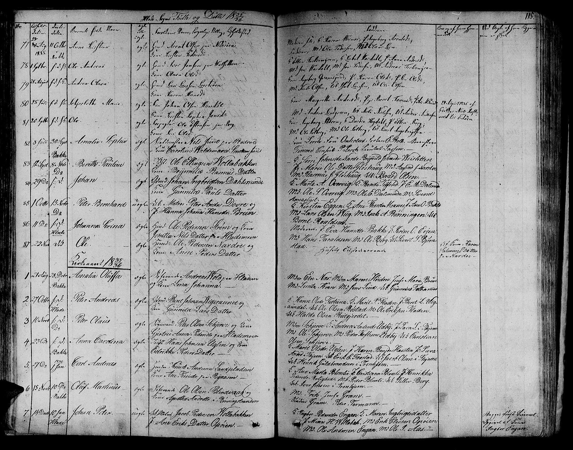 SAT, Ministerialprotokoller, klokkerbøker og fødselsregistre - Sør-Trøndelag, 606/L0286: Ministerialbok nr. 606A04 /1, 1823-1840, s. 115