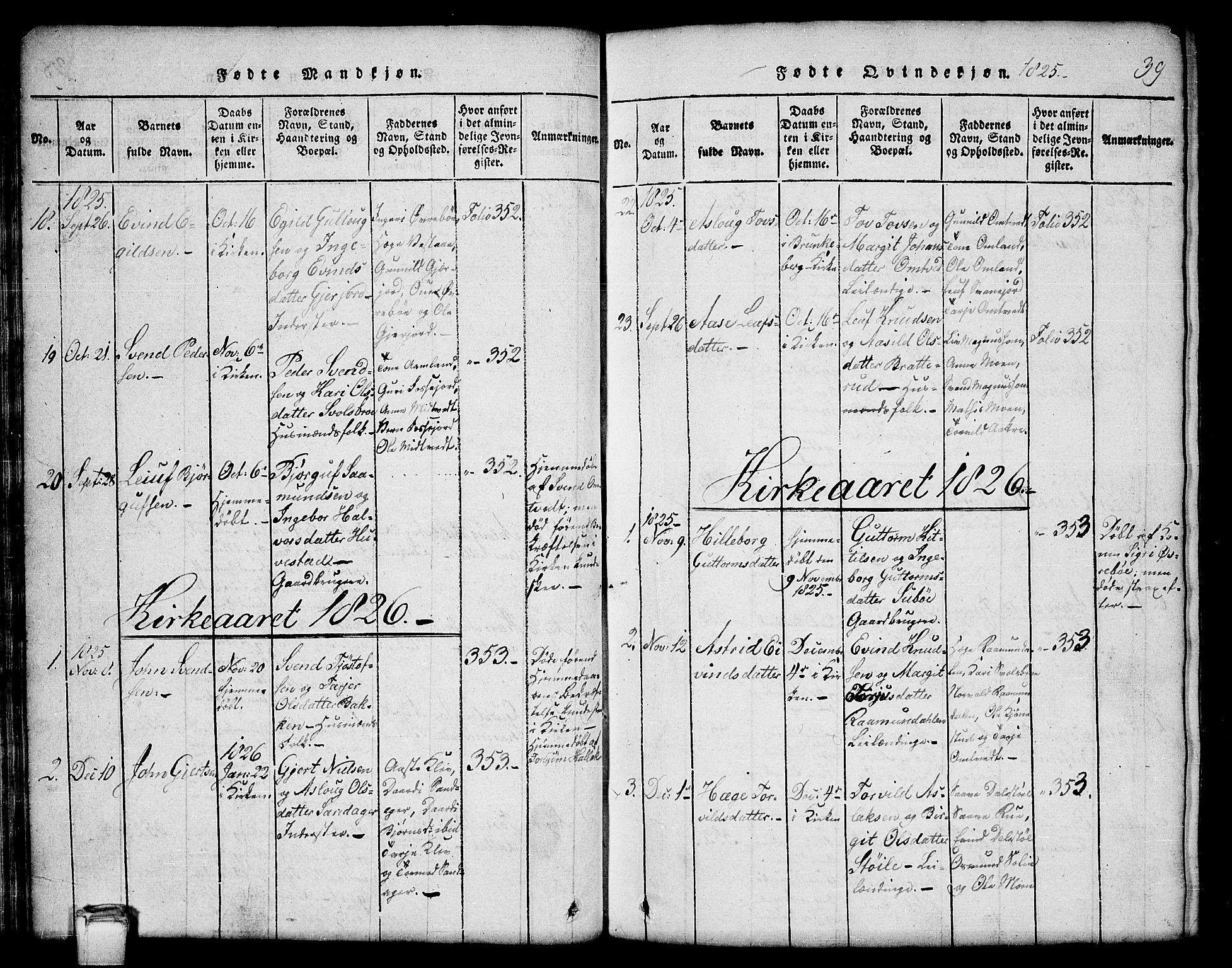 SAKO, Kviteseid kirkebøker, G/Gb/L0001: Klokkerbok nr. II 1, 1815-1842, s. 39