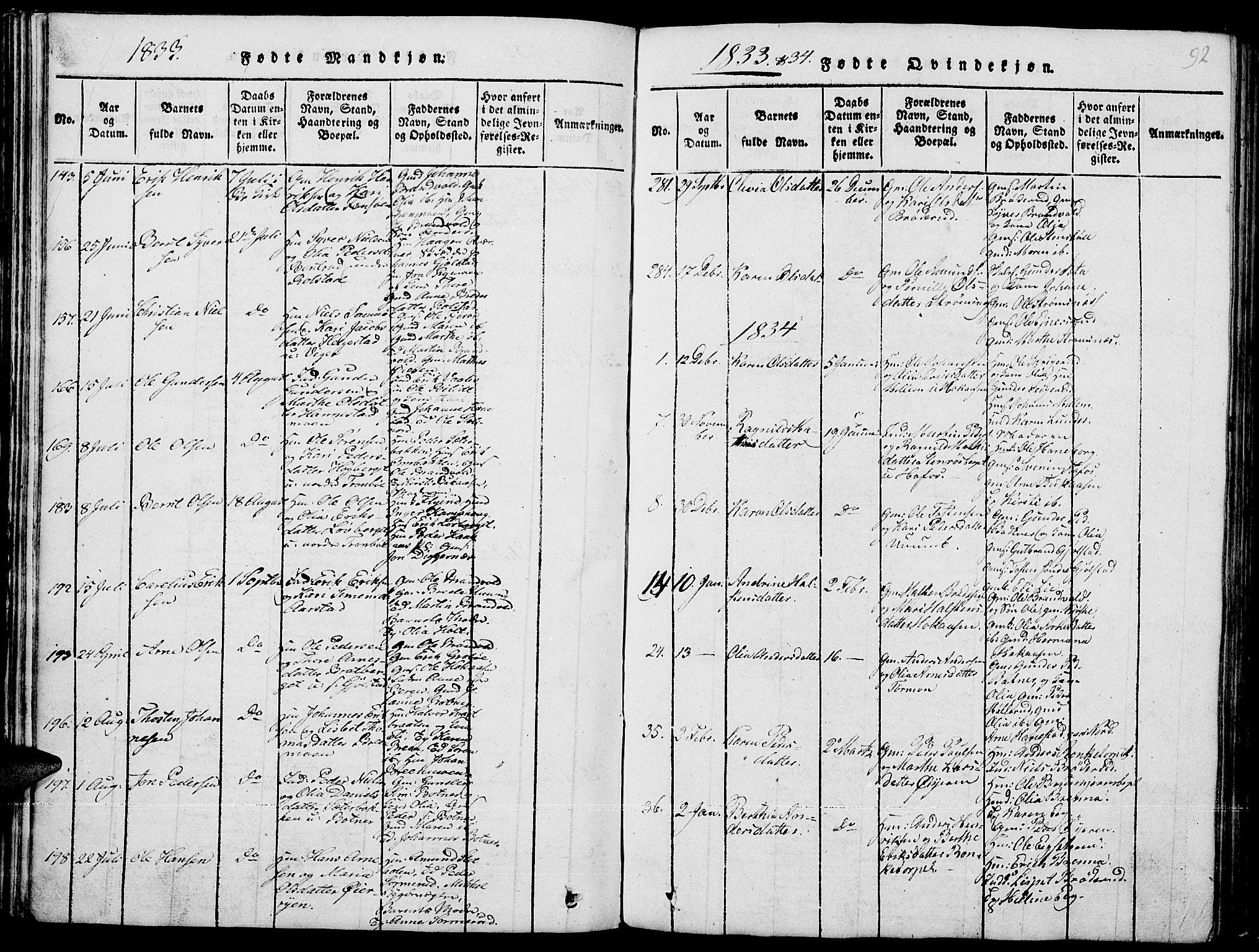 SAH, Grue prestekontor, Klokkerbok nr. 1, 1814-1841, s. 92