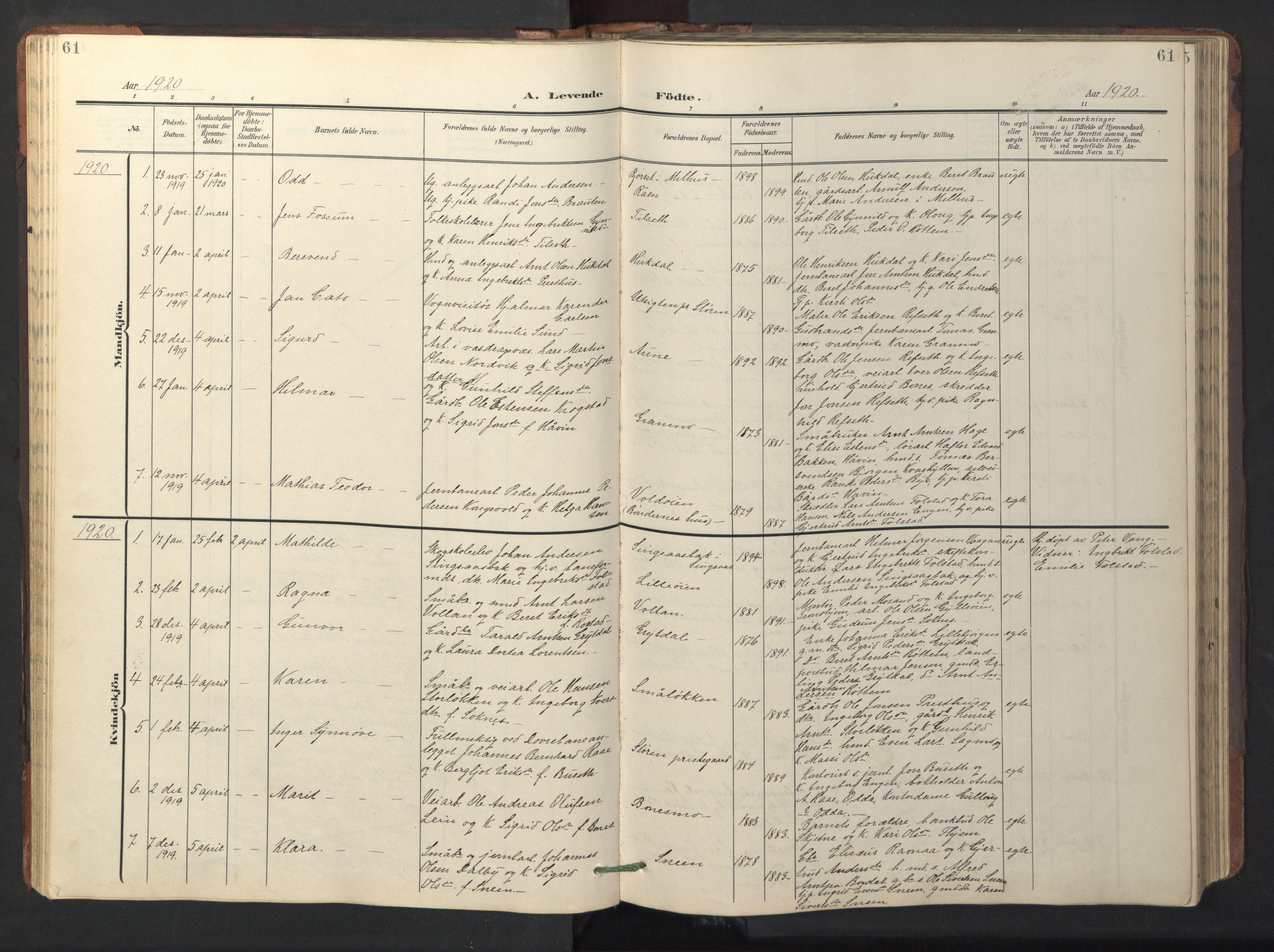 SAT, Ministerialprotokoller, klokkerbøker og fødselsregistre - Sør-Trøndelag, 687/L1019: Klokkerbok nr. 687C03, 1904-1931, s. 61