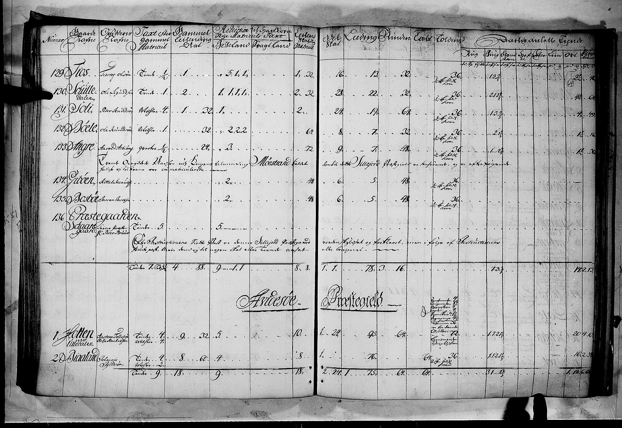 RA, Rentekammeret inntil 1814, Realistisk ordnet avdeling, N/Nb/Nbf/L0122: Øvre og Nedre Telemark matrikkelprotokoll, 1723, s. 63b-64a