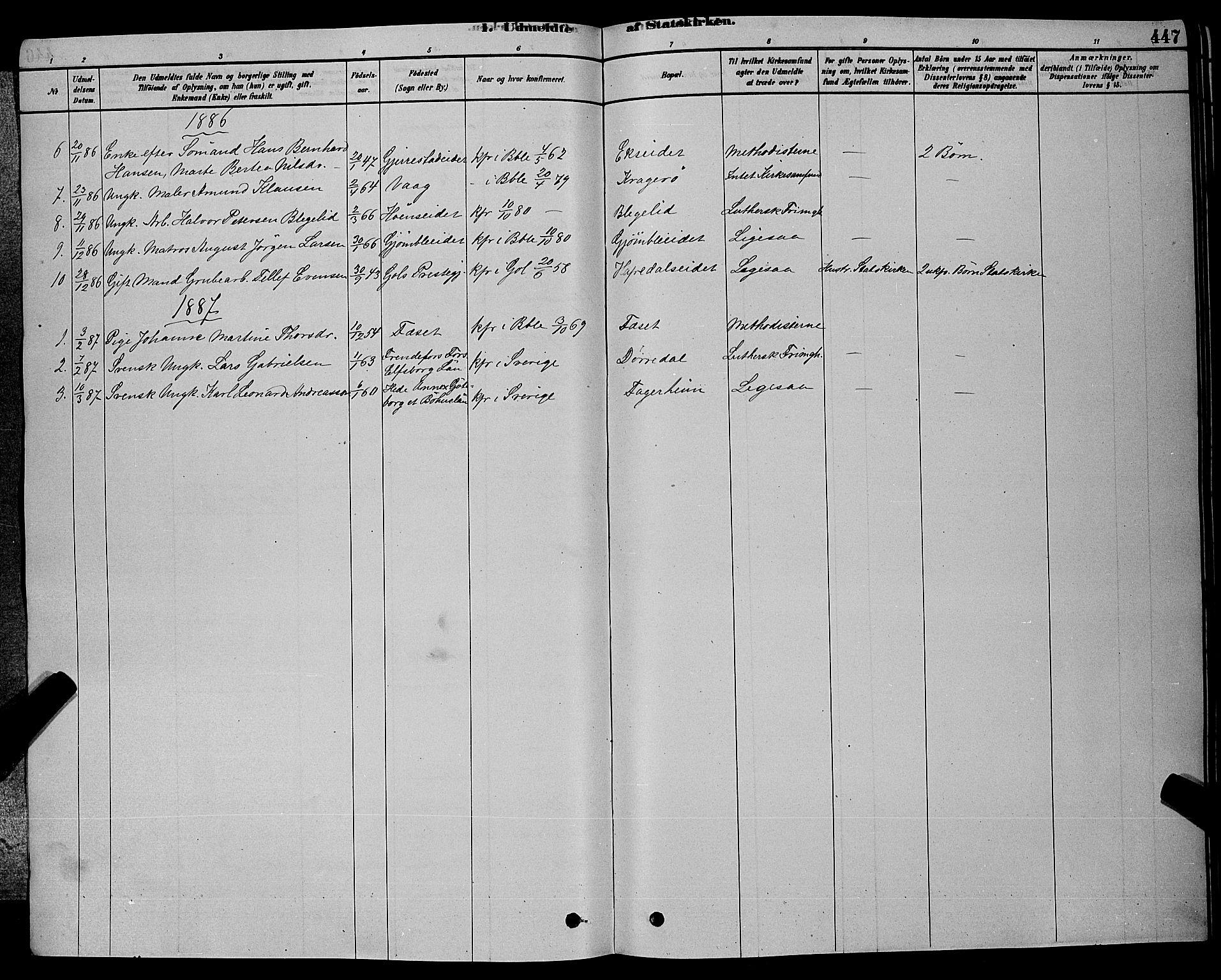 SAKO, Bamble kirkebøker, G/Ga/L0008: Klokkerbok nr. I 8, 1878-1888, s. 447