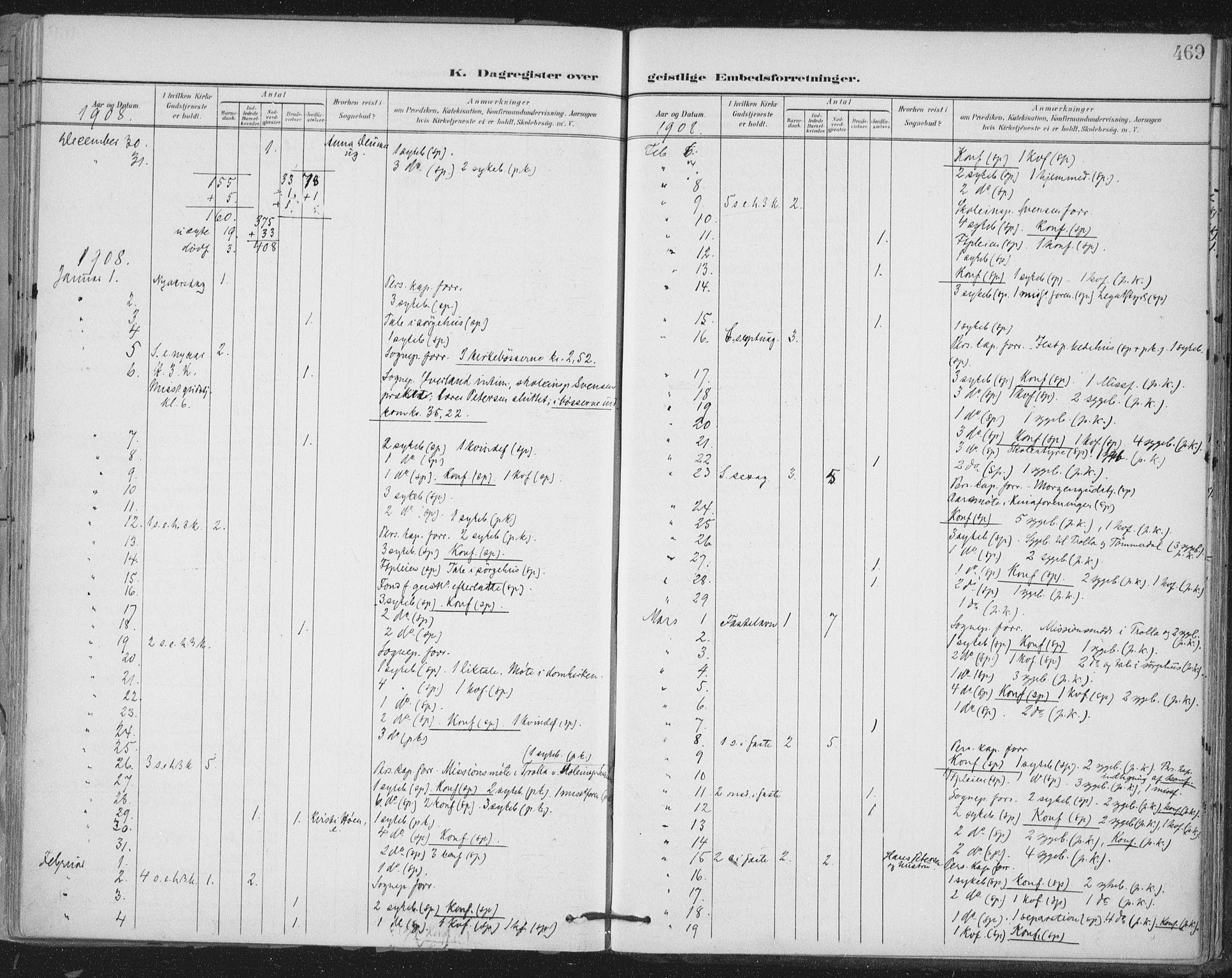 SAT, Ministerialprotokoller, klokkerbøker og fødselsregistre - Sør-Trøndelag, 603/L0167: Ministerialbok nr. 603A06, 1896-1932, s. 469