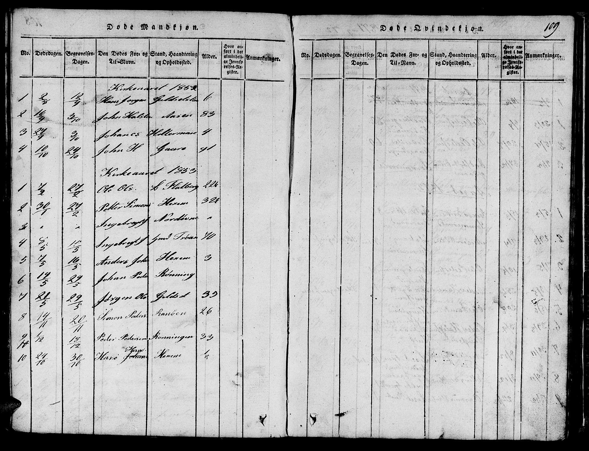 SAT, Ministerialprotokoller, klokkerbøker og fødselsregistre - Sør-Trøndelag, 685/L0976: Klokkerbok nr. 685C01, 1817-1878, s. 109