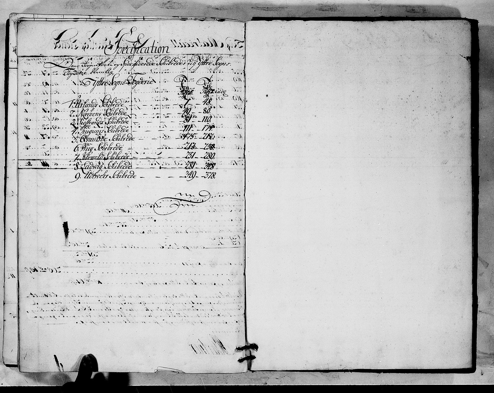 RA, Rentekammeret inntil 1814, Realistisk ordnet avdeling, N/Nb/Nbf/L0145: Ytre Sogn matrikkelprotokoll, 1723, s. upaginert