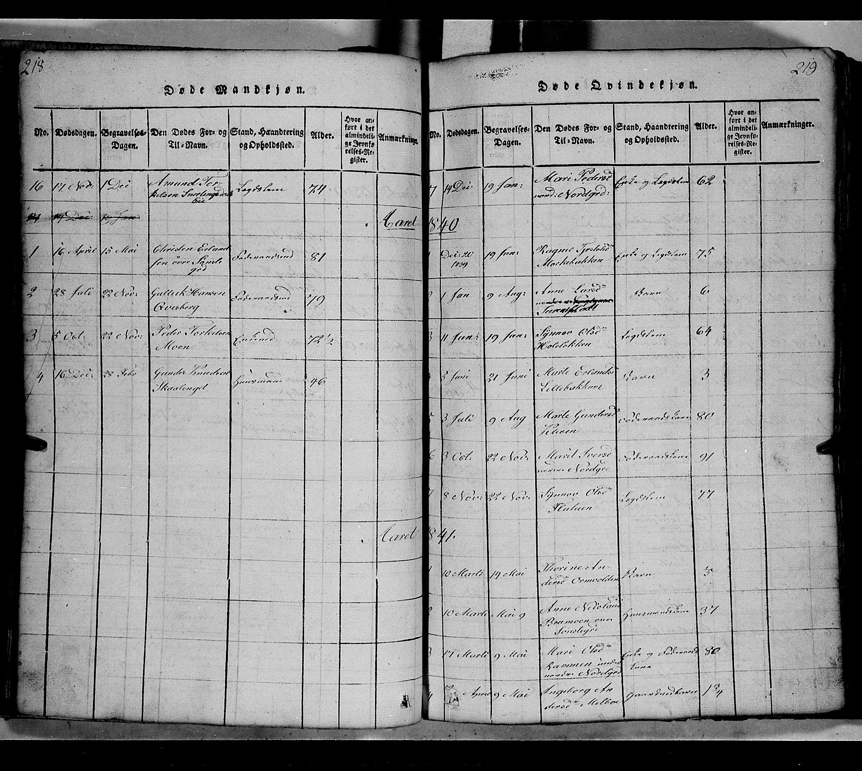 SAH, Gausdal prestekontor, Klokkerbok nr. 2, 1818-1874, s. 218-219