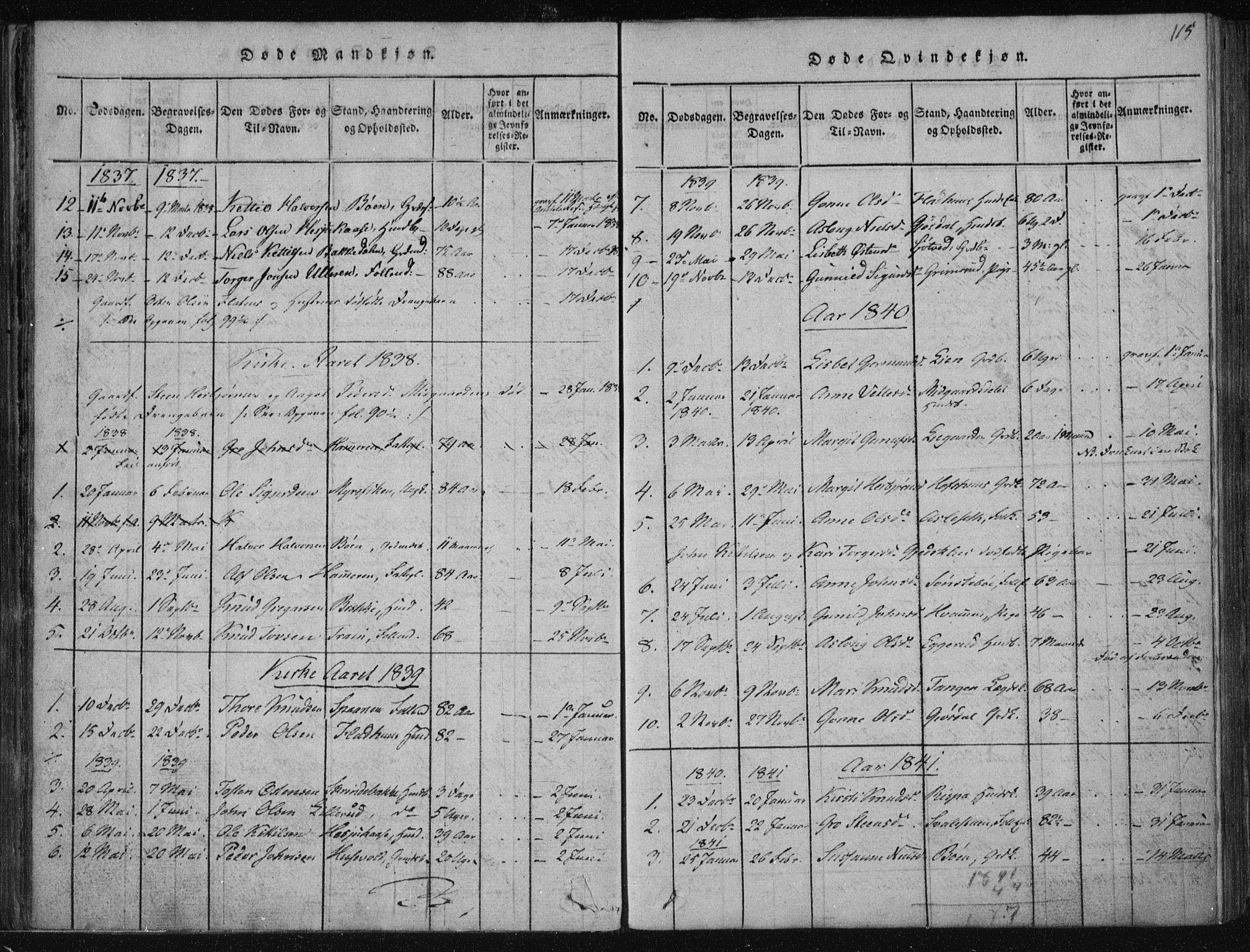 SAKO, Tinn kirkebøker, F/Fa/L0004: Ministerialbok nr. I 4, 1815-1843, s. 115