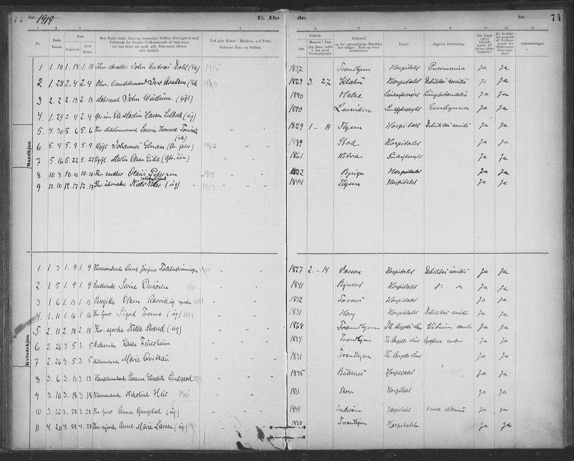 SAT, Ministerialprotokoller, klokkerbøker og fødselsregistre - Sør-Trøndelag, 623/L0470: Ministerialbok nr. 623A04, 1884-1938, s. 74