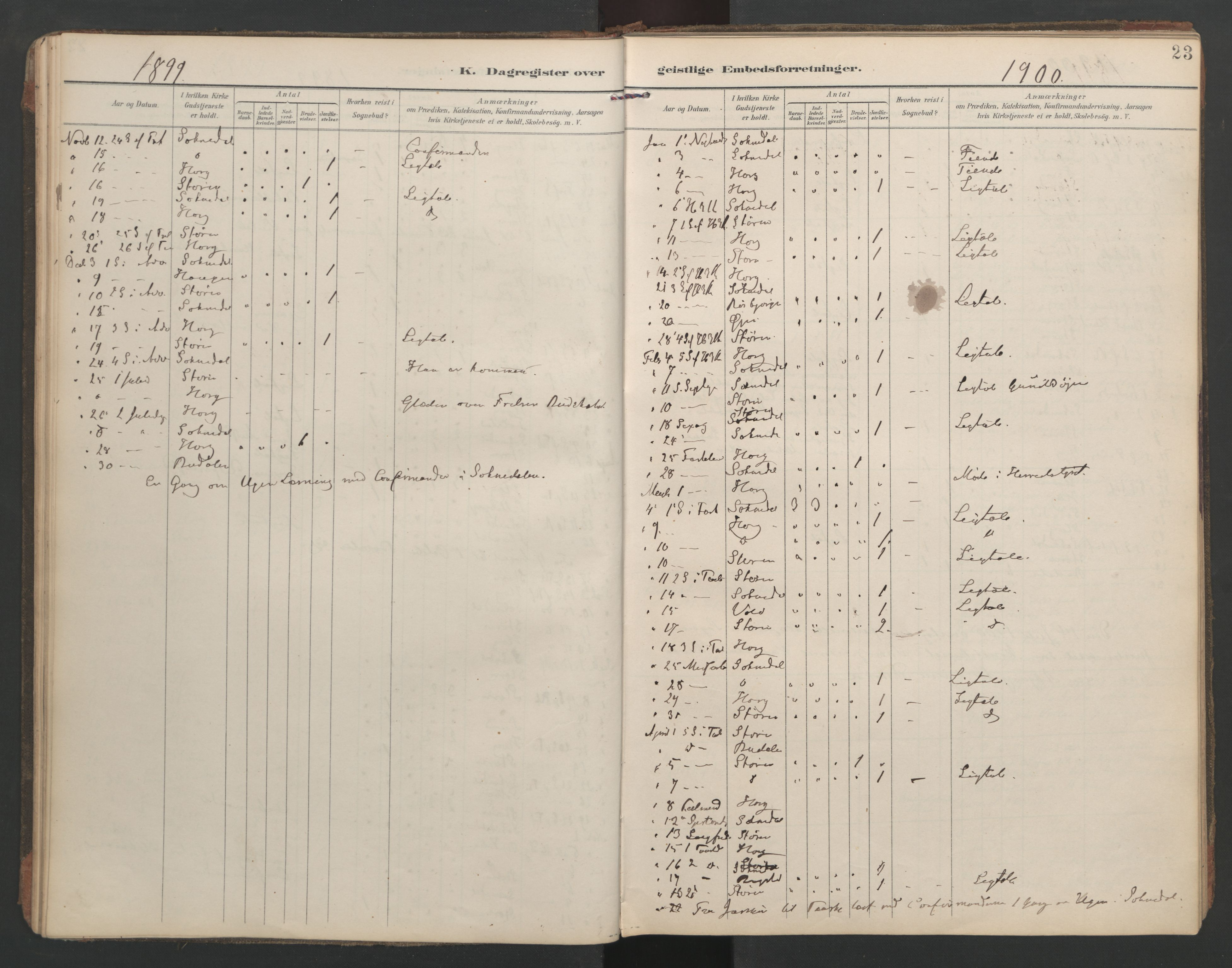 SAT, Ministerialprotokoller, klokkerbøker og fødselsregistre - Sør-Trøndelag, 687/L1005: Dagregister nr. 687A11, 1891-1912, s. 23