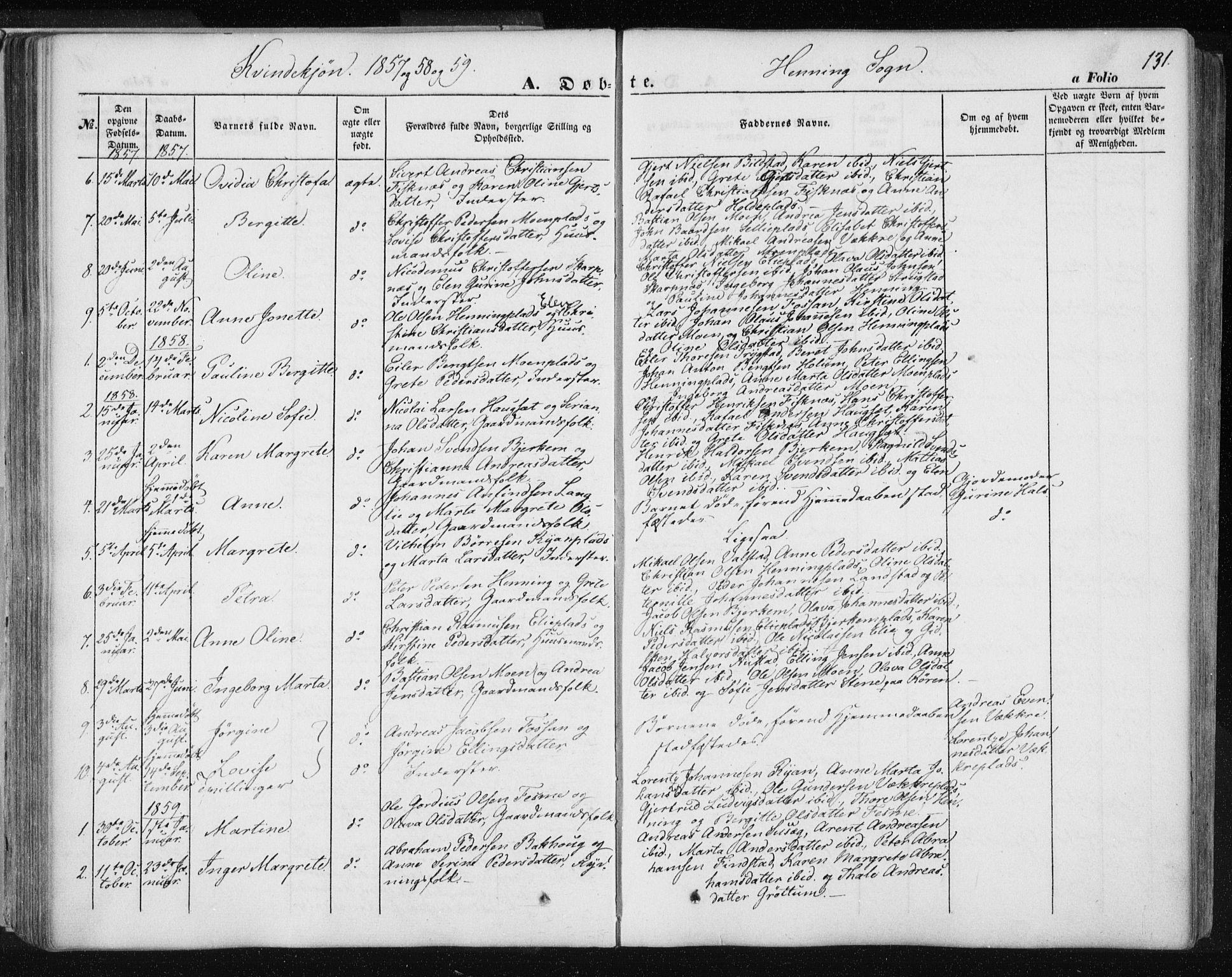 SAT, Ministerialprotokoller, klokkerbøker og fødselsregistre - Nord-Trøndelag, 735/L0342: Ministerialbok nr. 735A07 /3, 1849-1862, s. 131