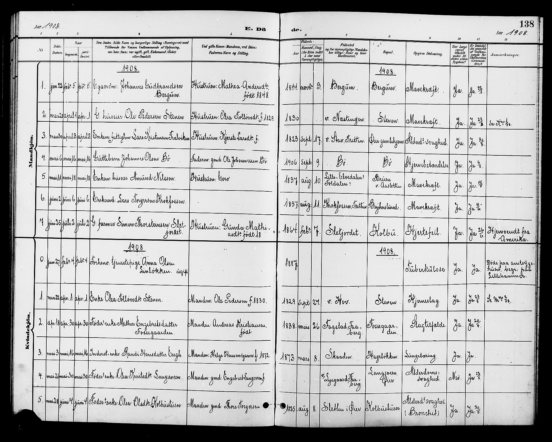 SAH, Øyer prestekontor, Klokkerbok nr. 5, 1897-1913, s. 138