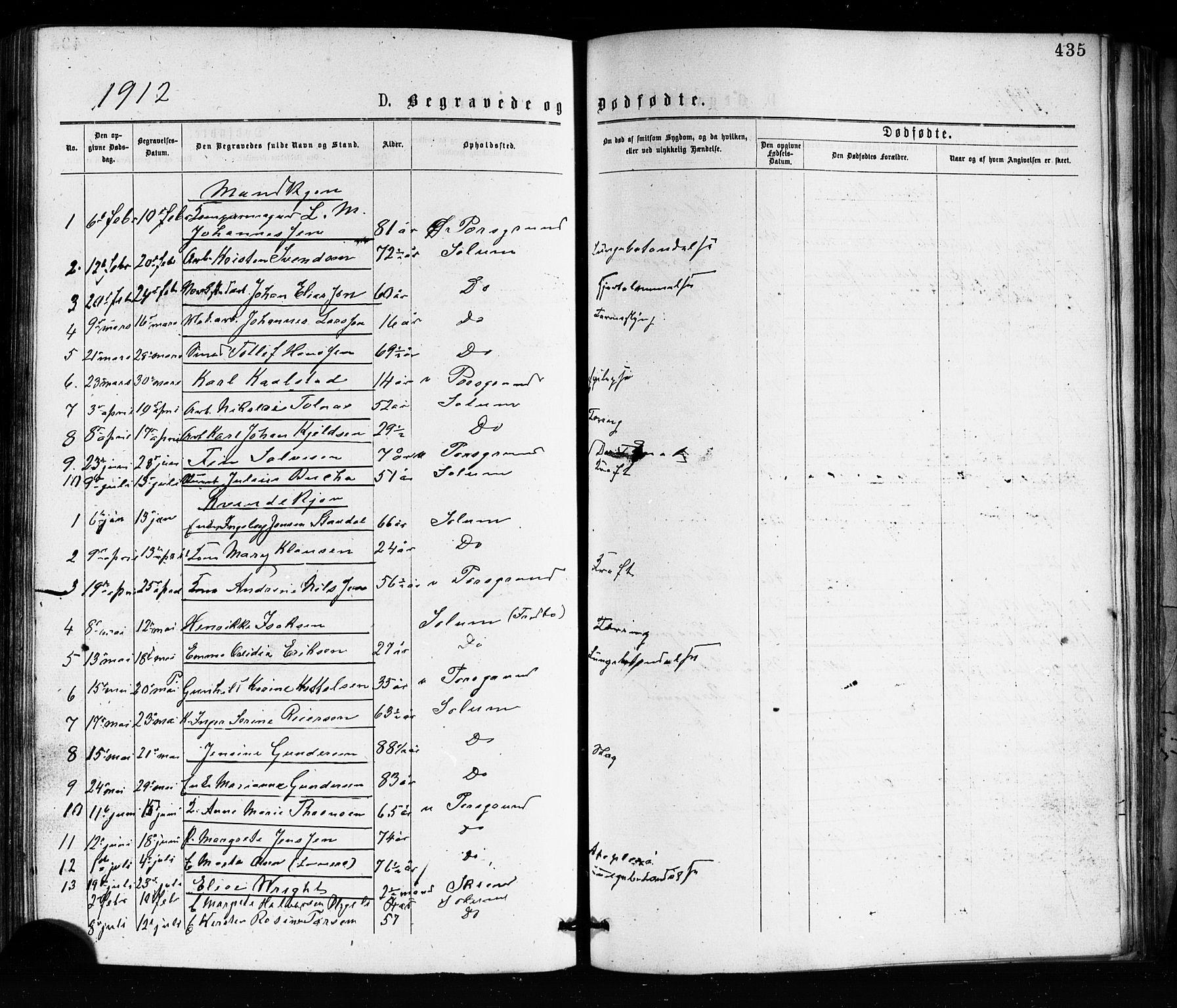 SAKO, Porsgrunn kirkebøker , G/Ga/L0003: Klokkerbok nr. I 3, 1877-1915, s. 435
