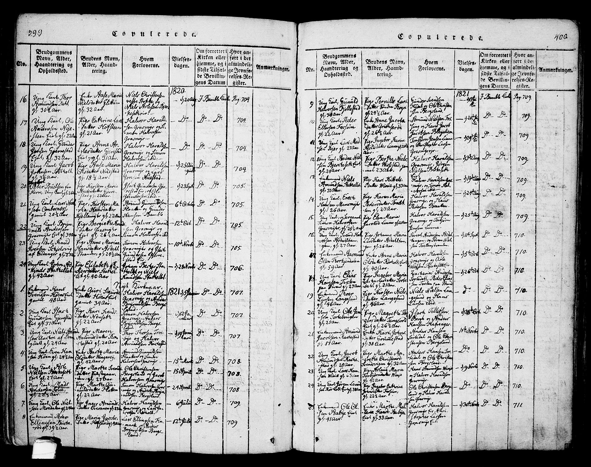 SAKO, Bamble kirkebøker, F/Fa/L0003: Ministerialbok nr. I 3 /1, 1814-1834, s. 399-400