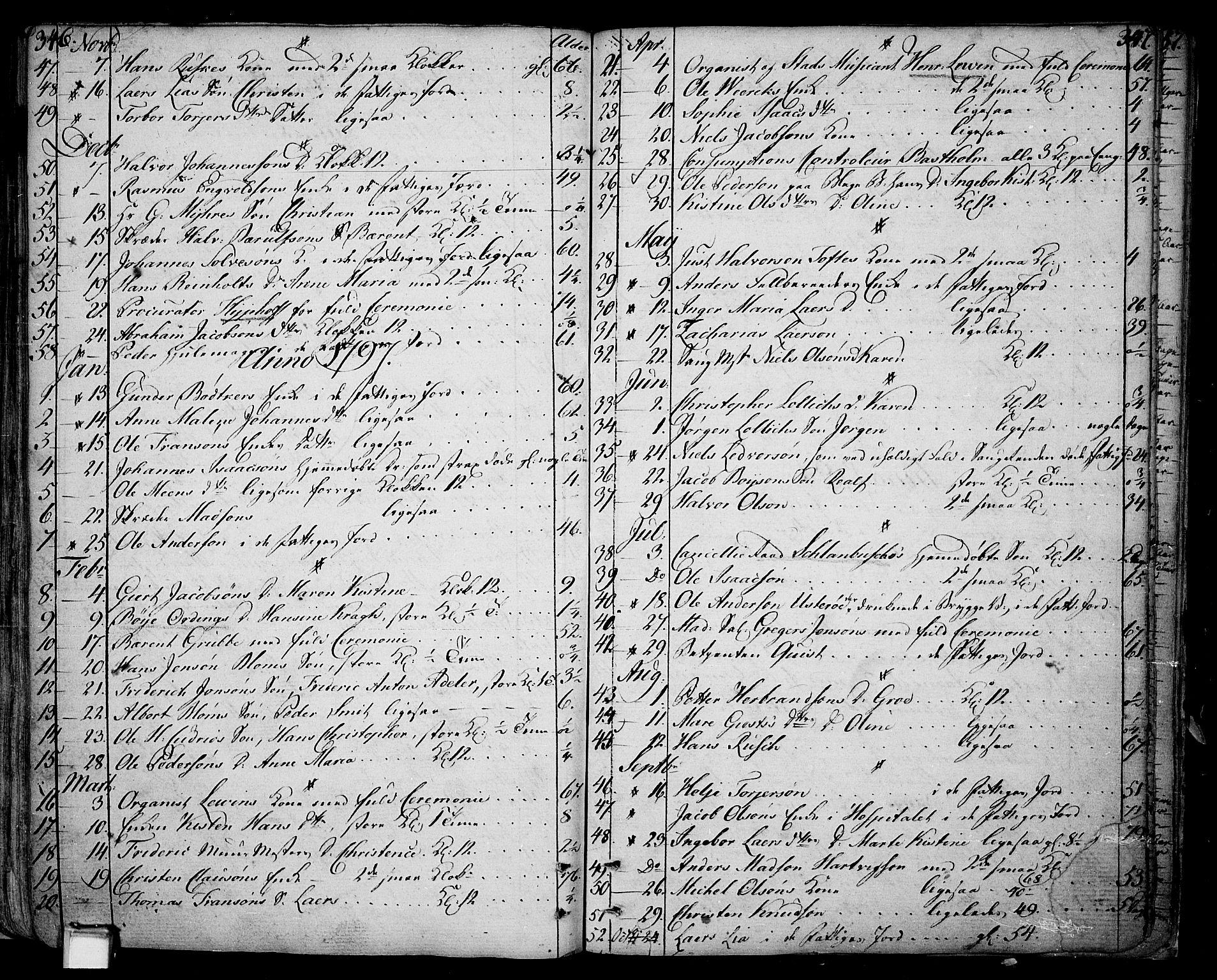 SAKO, Skien kirkebøker, F/Fa/L0004: Ministerialbok nr. 4, 1792-1814, s. 346-347