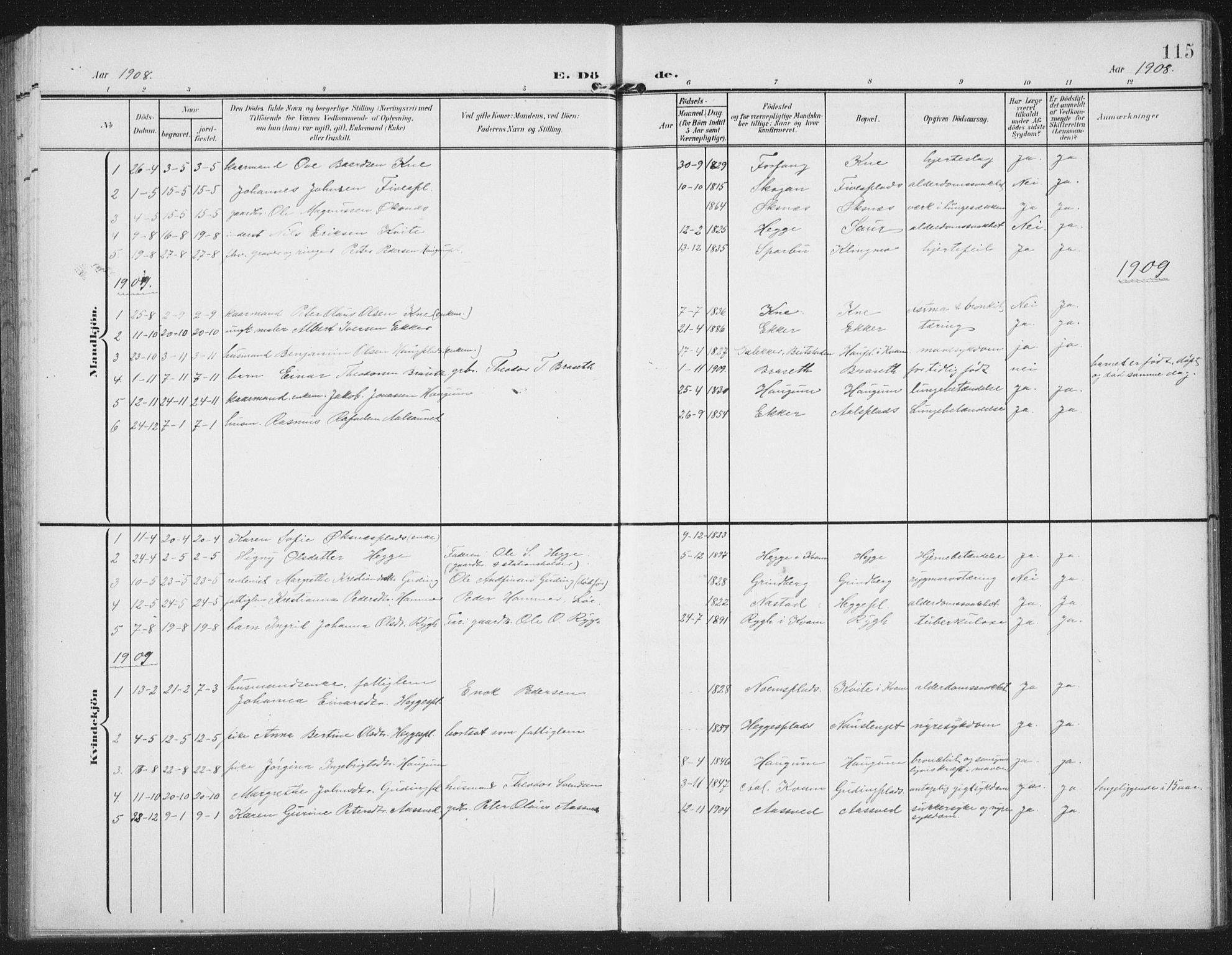 SAT, Ministerialprotokoller, klokkerbøker og fødselsregistre - Nord-Trøndelag, 747/L0460: Klokkerbok nr. 747C02, 1908-1939, s. 115