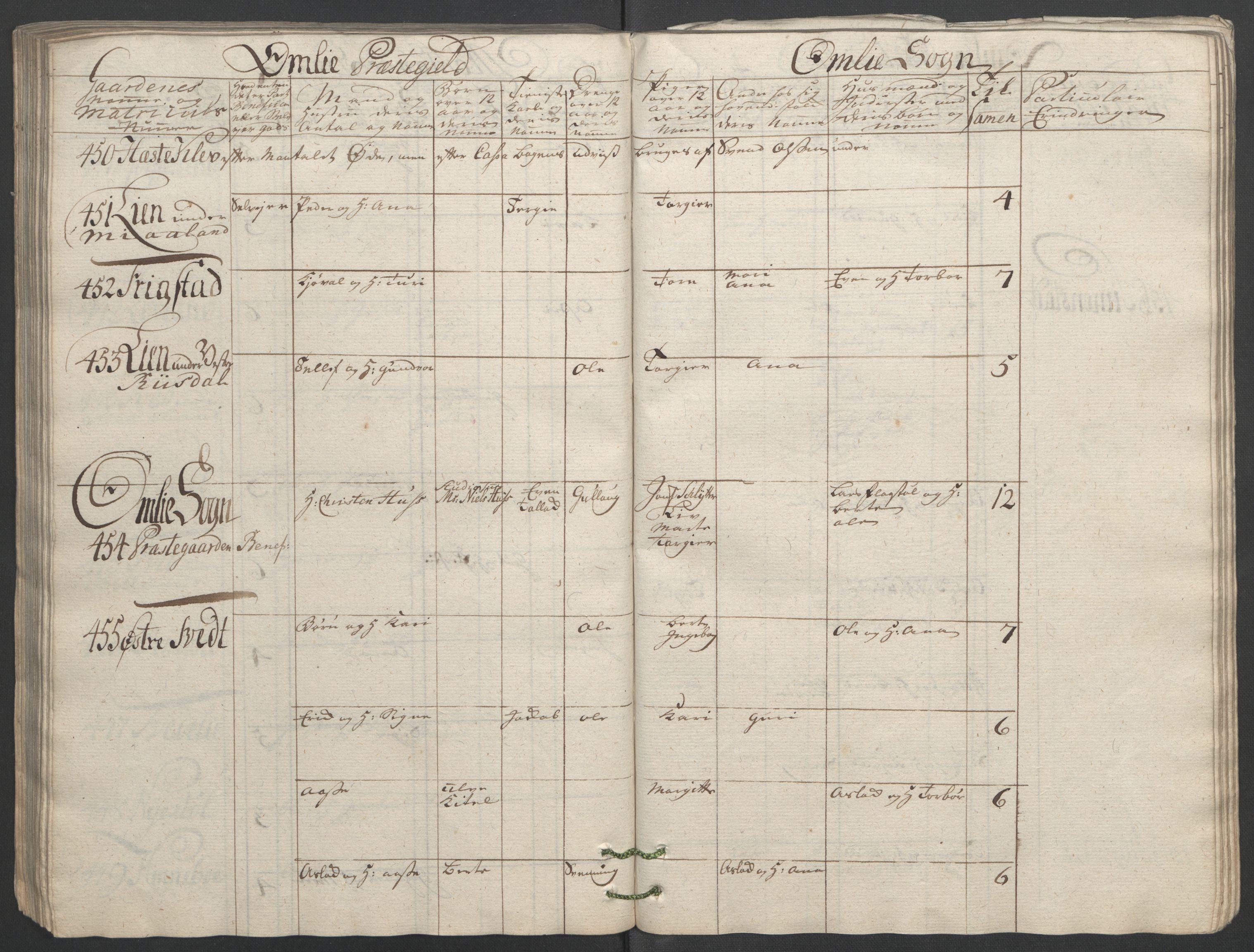 RA, Rentekammeret inntil 1814, Reviderte regnskaper, Fogderegnskap, R40/L2517: Ekstraskatten Råbyggelag, 1762-1763, s. 147