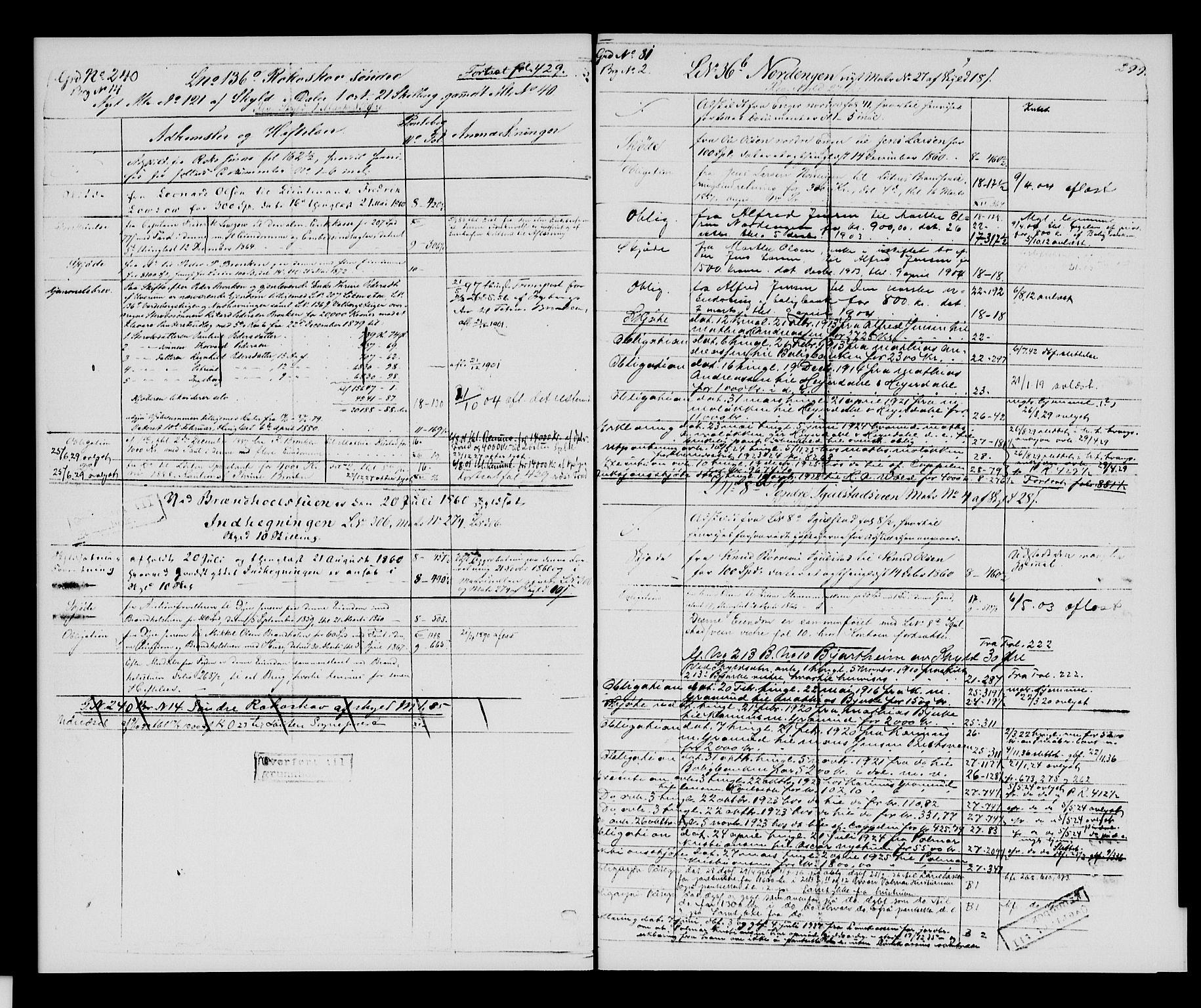 SAH, Sør-Hedmark sorenskriveri, H/Ha/Hac/Hacc/L0001: Panteregister nr. 3.1, 1855-1943, s. 299