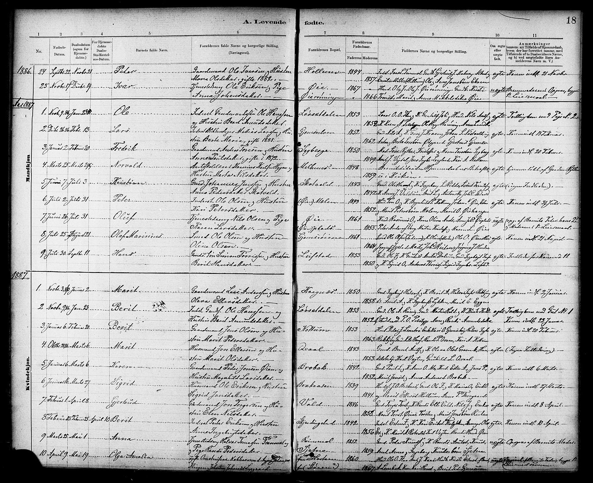 SAT, Ministerialprotokoller, klokkerbøker og fødselsregistre - Sør-Trøndelag, 691/L1094: Klokkerbok nr. 691C05, 1879-1911, s. 18