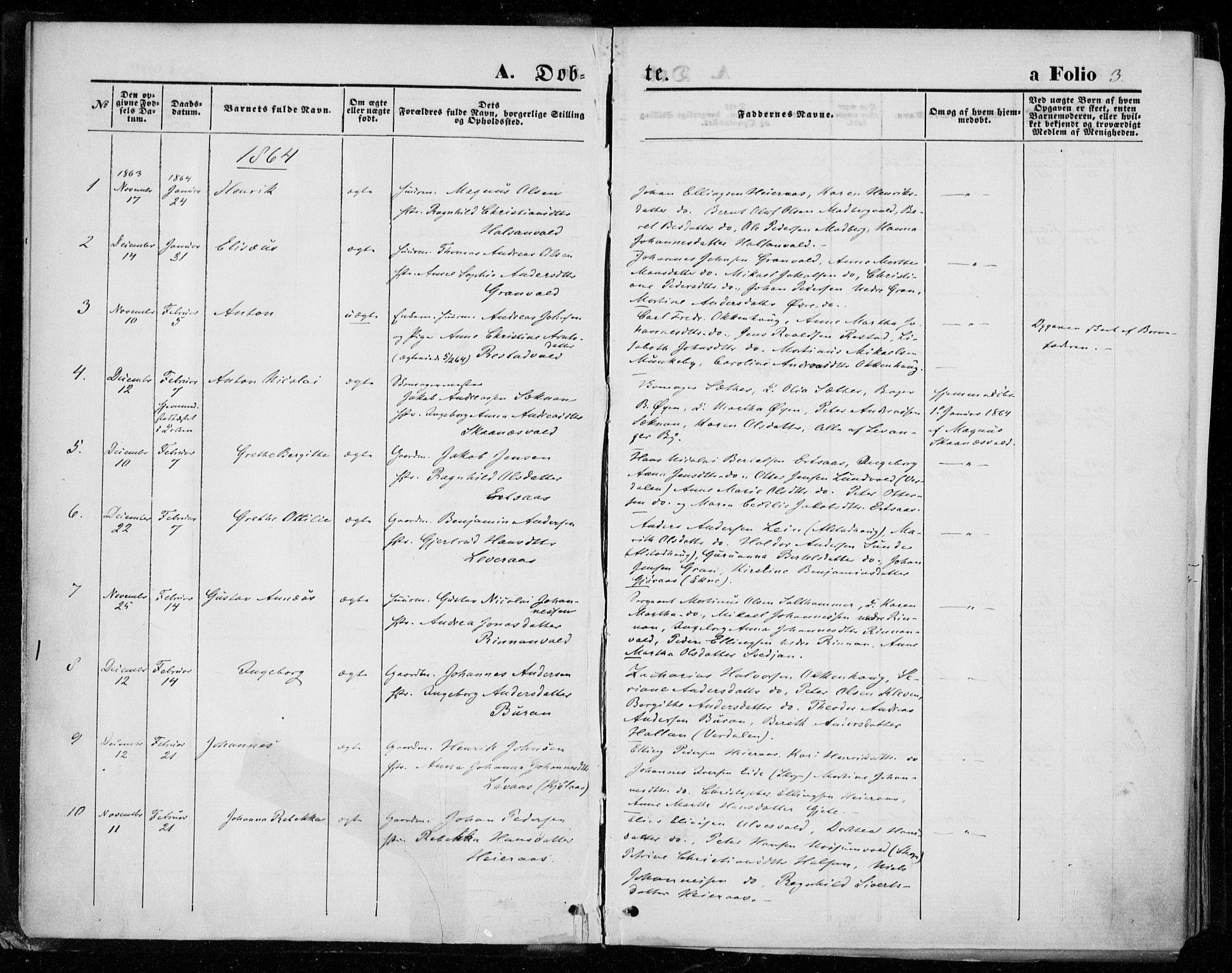 SAT, Ministerialprotokoller, klokkerbøker og fødselsregistre - Nord-Trøndelag, 721/L0206: Ministerialbok nr. 721A01, 1864-1874, s. 3