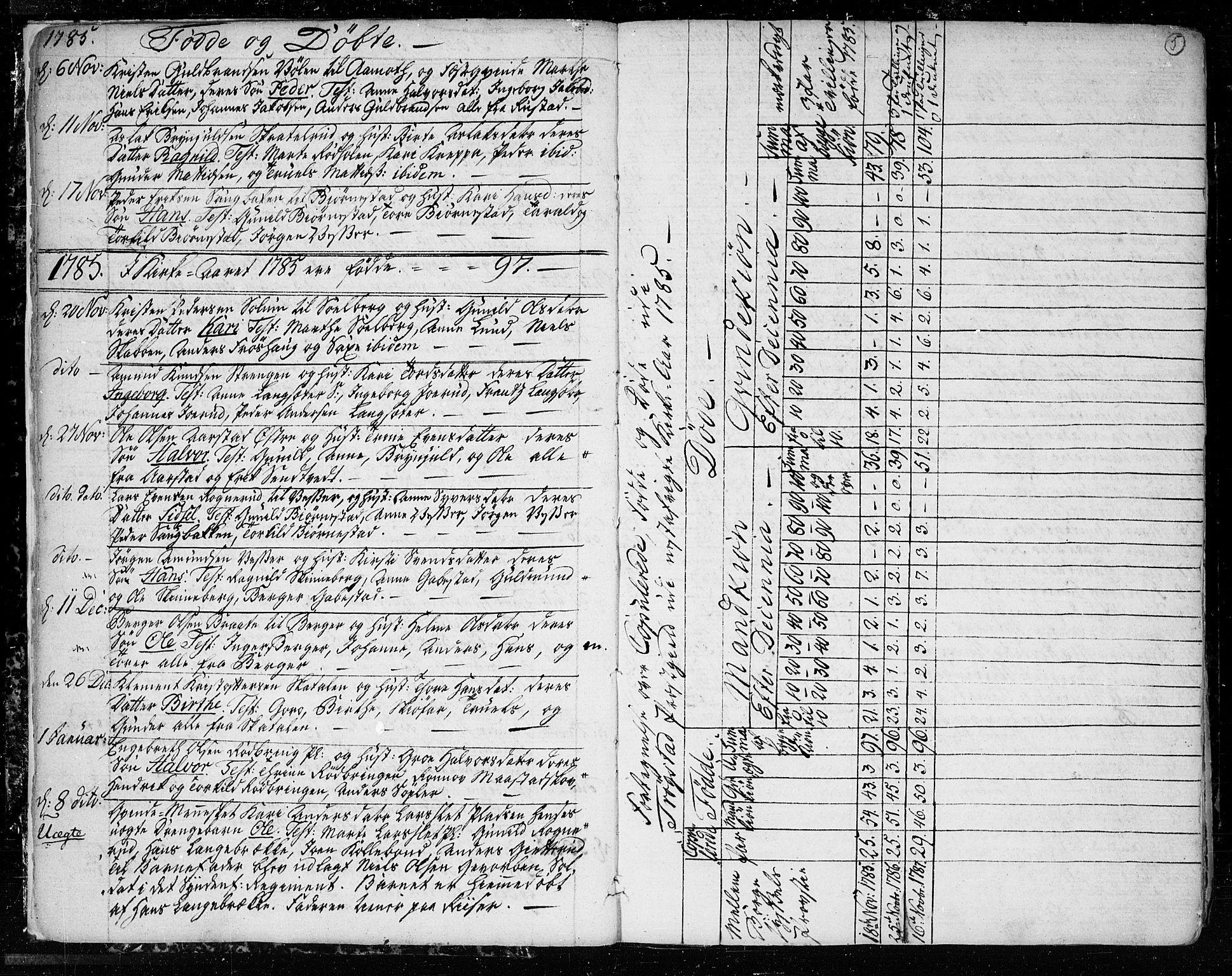 SAO, Trøgstad prestekontor Kirkebøker, F/Fa/L0005: Ministerialbok nr. I 5, 1784-1814, s. 5