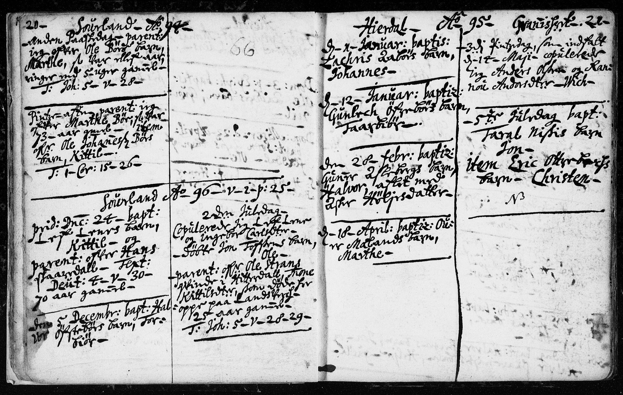 SAKO, Hjartdal kirkebøker, F/Fa/L0001: Ministerialbok nr. I 1, 1685-1714, s. 20-21