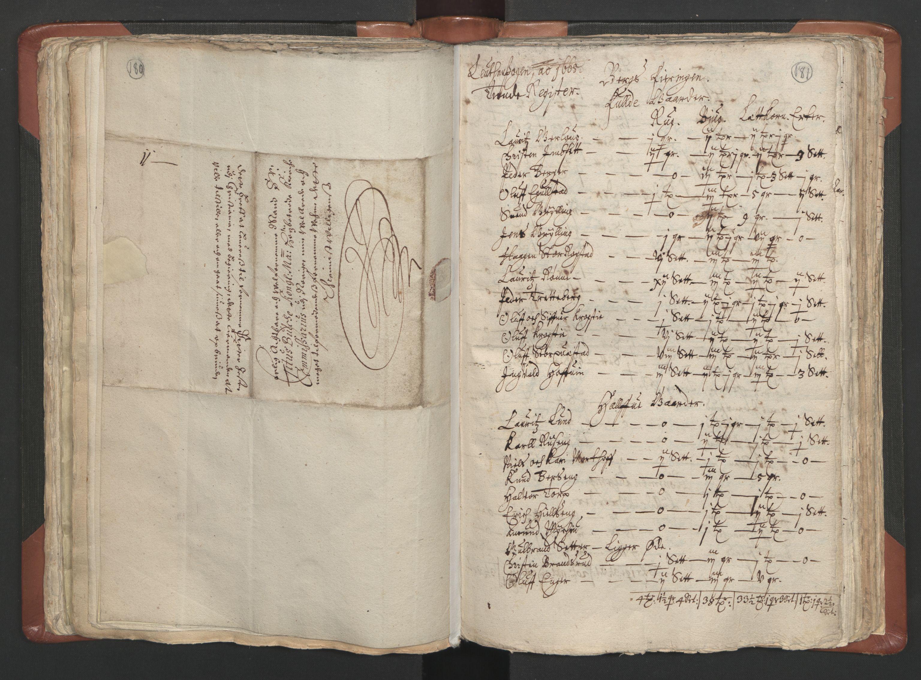 RA, Sogneprestenes manntall 1664-1666, nr. 5: Hedmark prosti, 1664-1666, s. 180-181