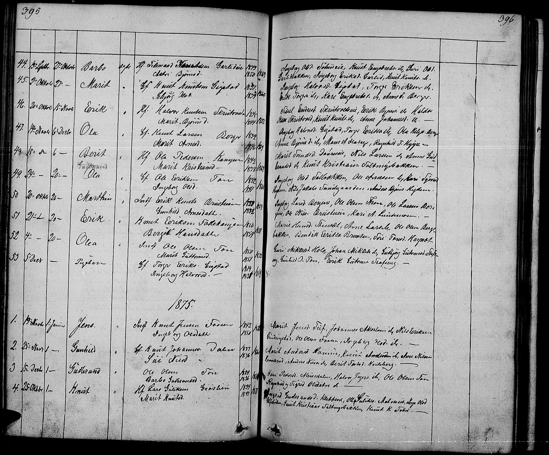 SAH, Nord-Aurdal prestekontor, Klokkerbok nr. 1, 1834-1887, s. 395-396
