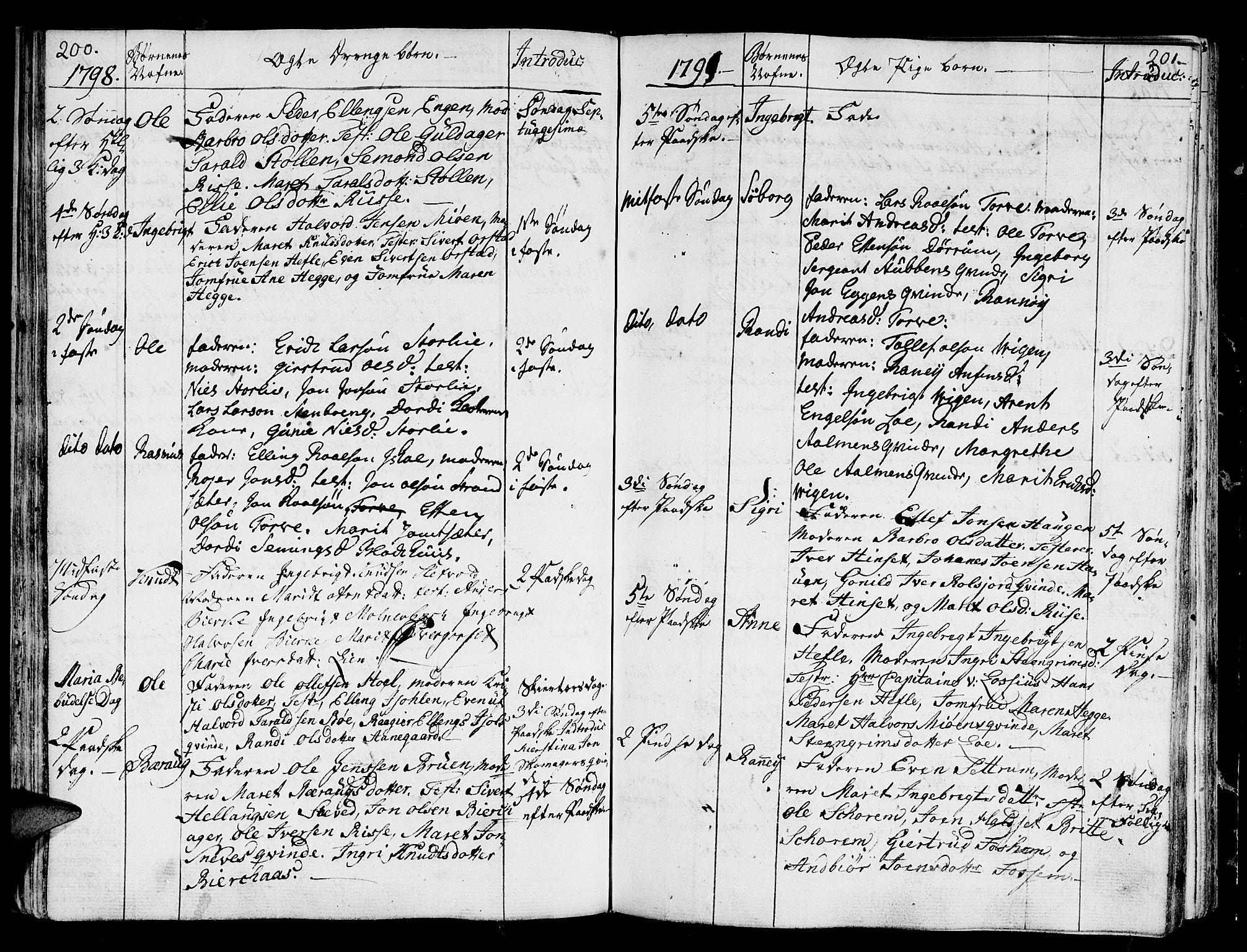SAT, Ministerialprotokoller, klokkerbøker og fødselsregistre - Sør-Trøndelag, 678/L0893: Ministerialbok nr. 678A03, 1792-1805, s. 200-201
