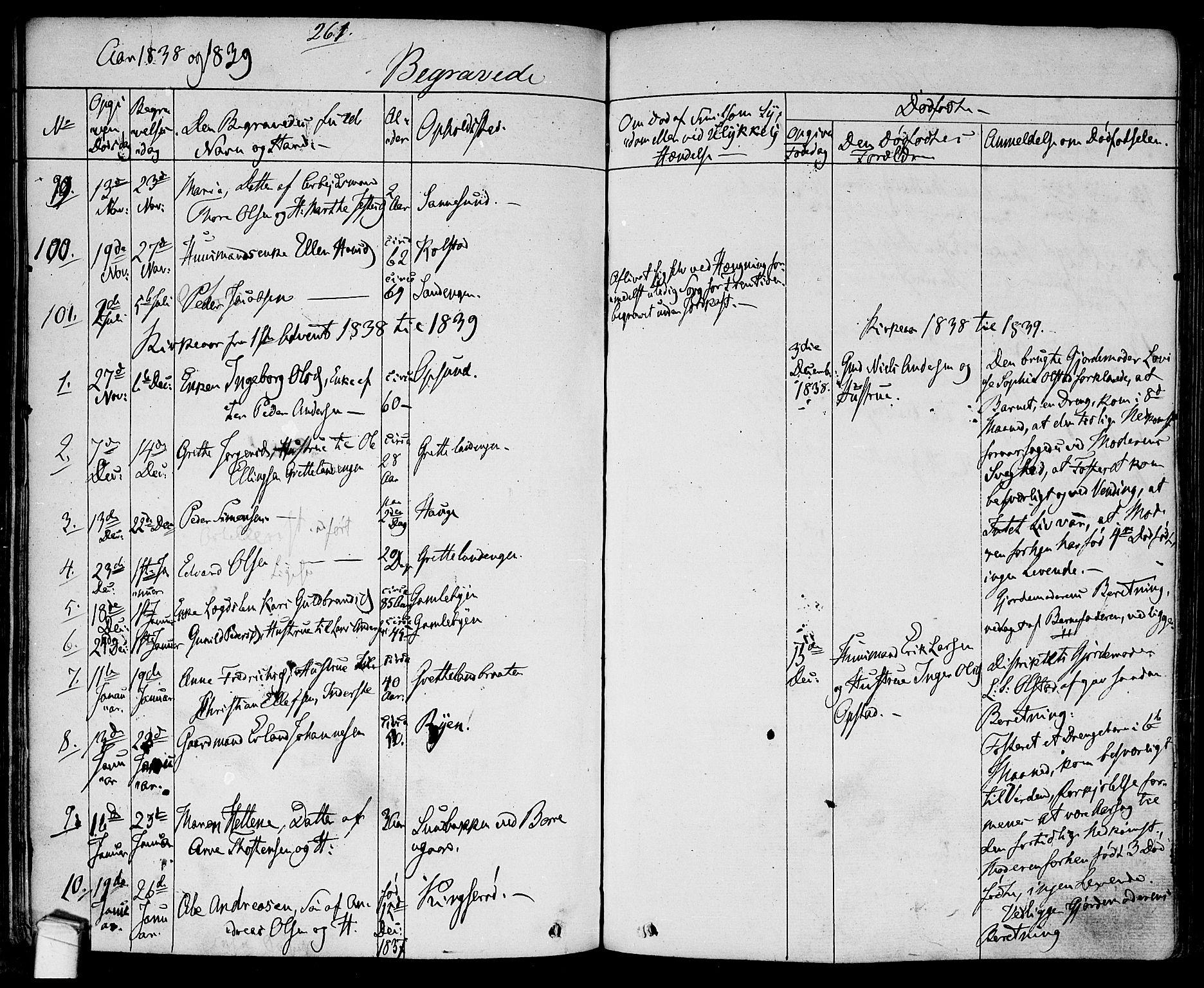 SAO, Tune prestekontor Kirkebøker, F/Fa/L0008: Ministerialbok nr. 8, 1837-1841, s. 261