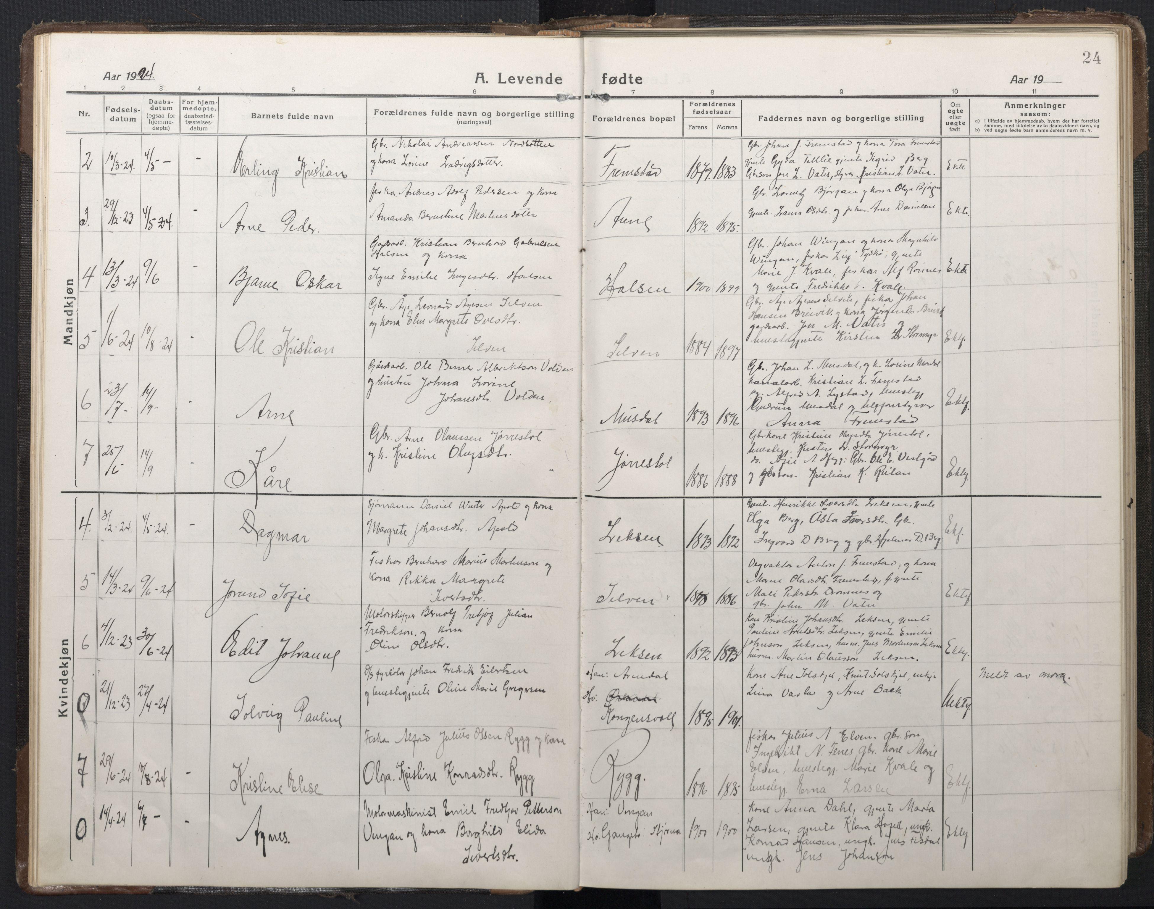 SAT, Ministerialprotokoller, klokkerbøker og fødselsregistre - Sør-Trøndelag, 662/L0758: Klokkerbok nr. 662C03, 1918-1948, s. 24