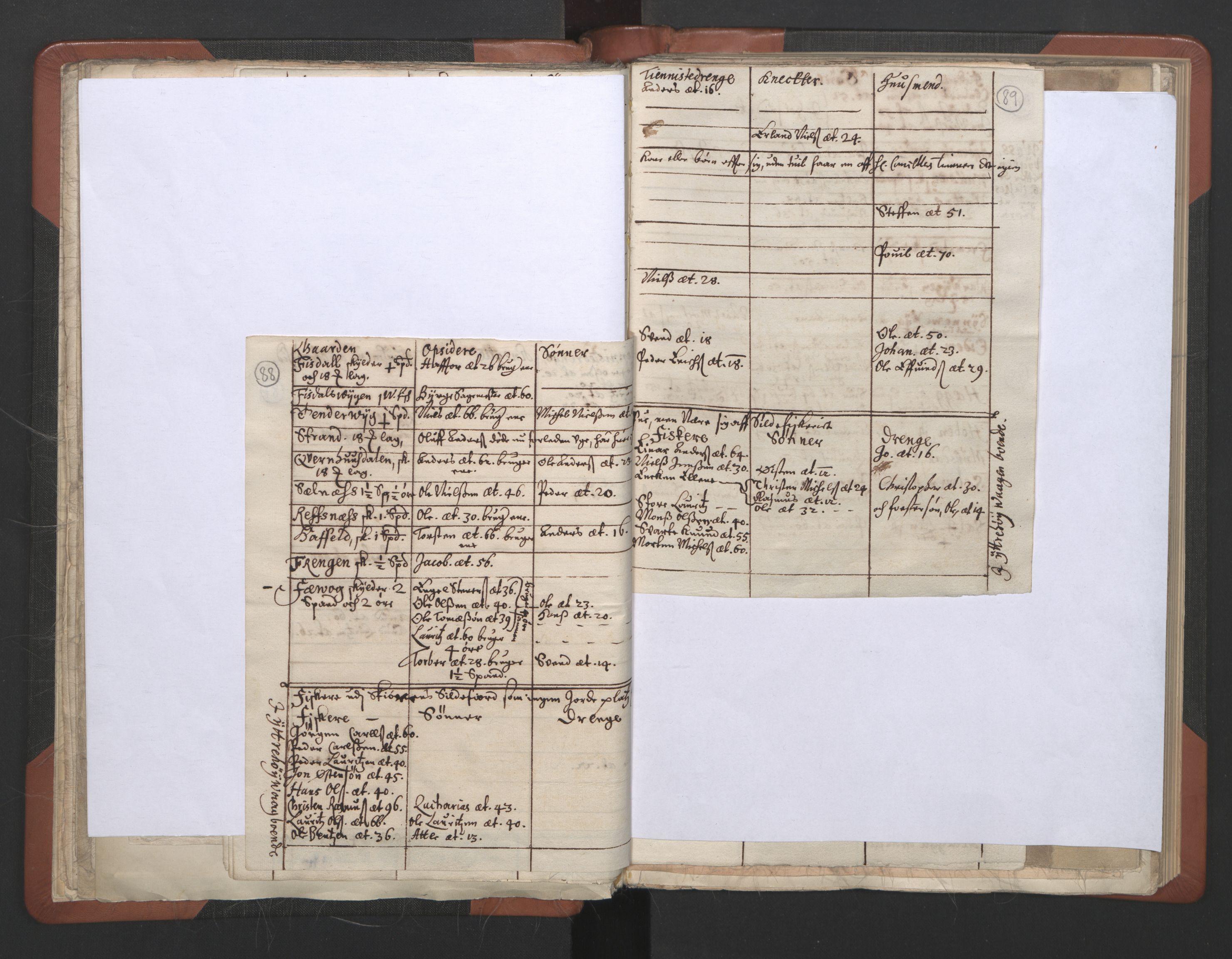 RA, Sogneprestenes manntall 1664-1666, nr. 30: Fosen prosti, 1664-1666, s. 88-89