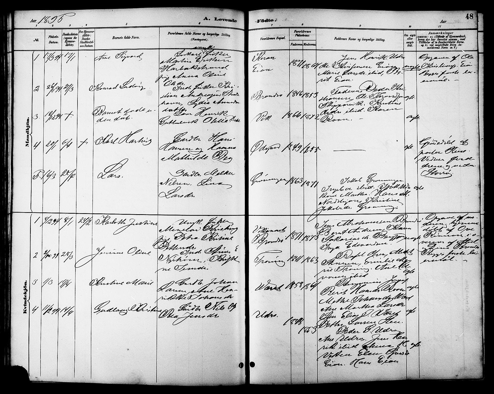 SAT, Ministerialprotokoller, klokkerbøker og fødselsregistre - Sør-Trøndelag, 657/L0716: Klokkerbok nr. 657C03, 1889-1904, s. 48